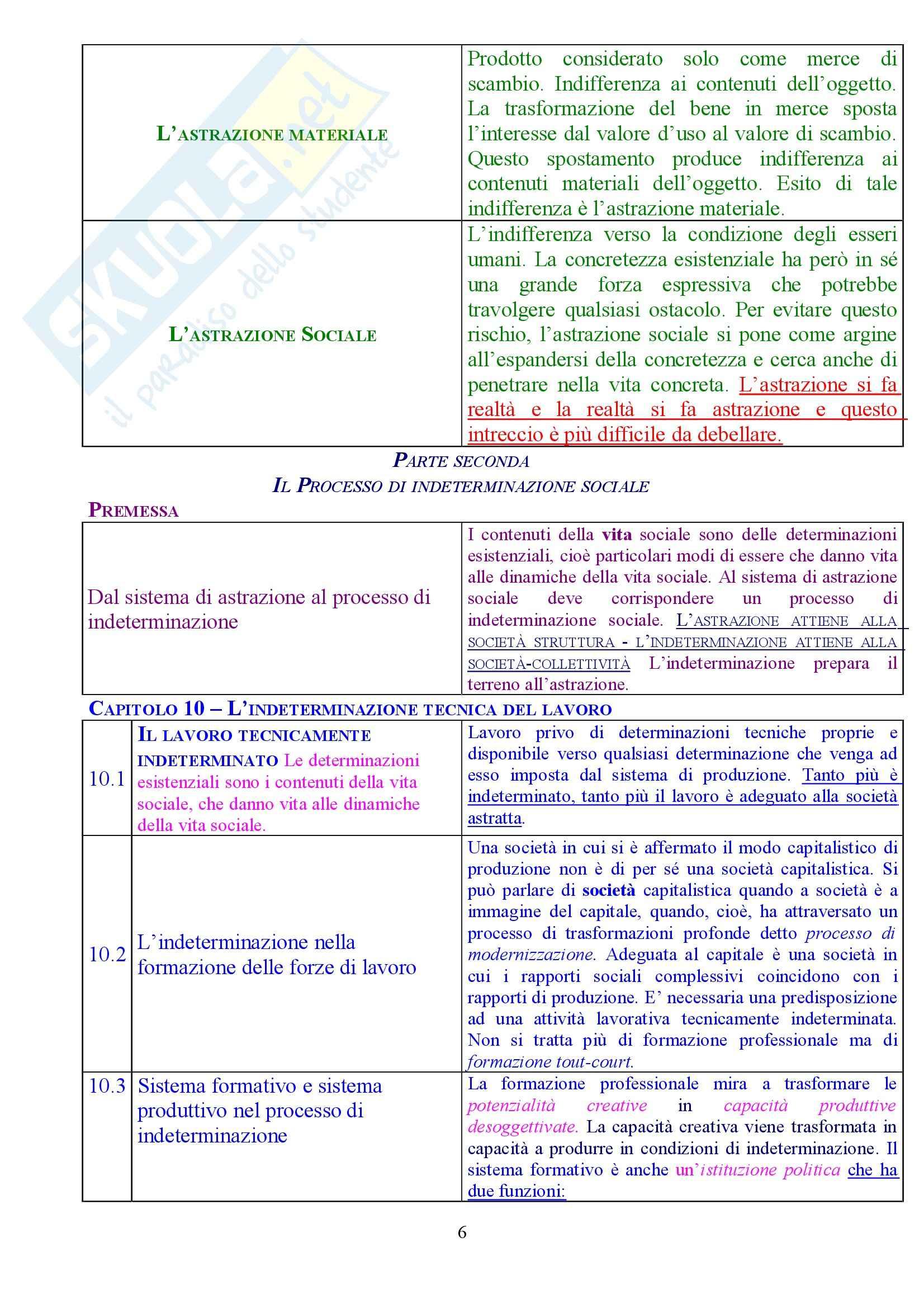 Sociologia - la società astratta Pag. 6