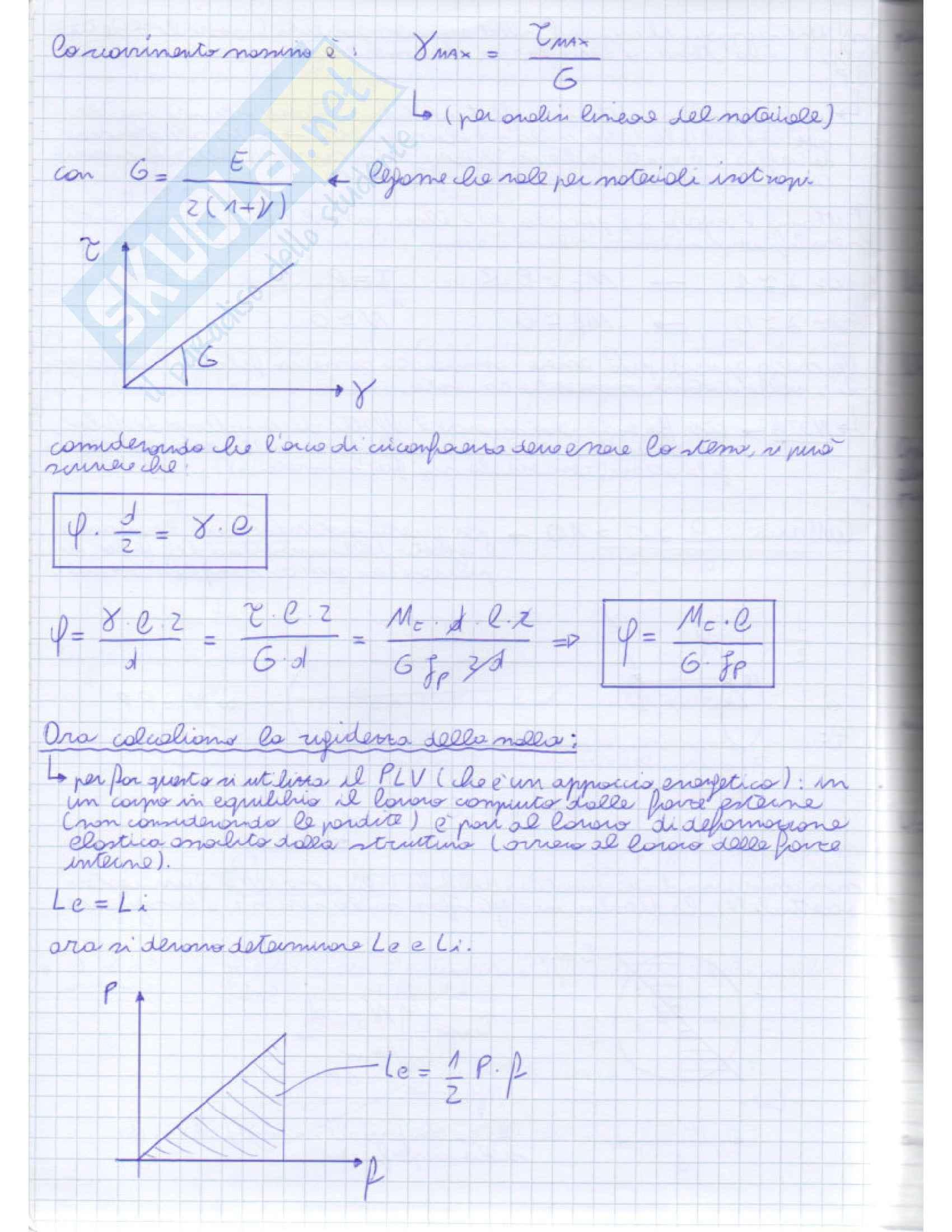 Costruzione di macchine 2 - Appunti Pag. 6