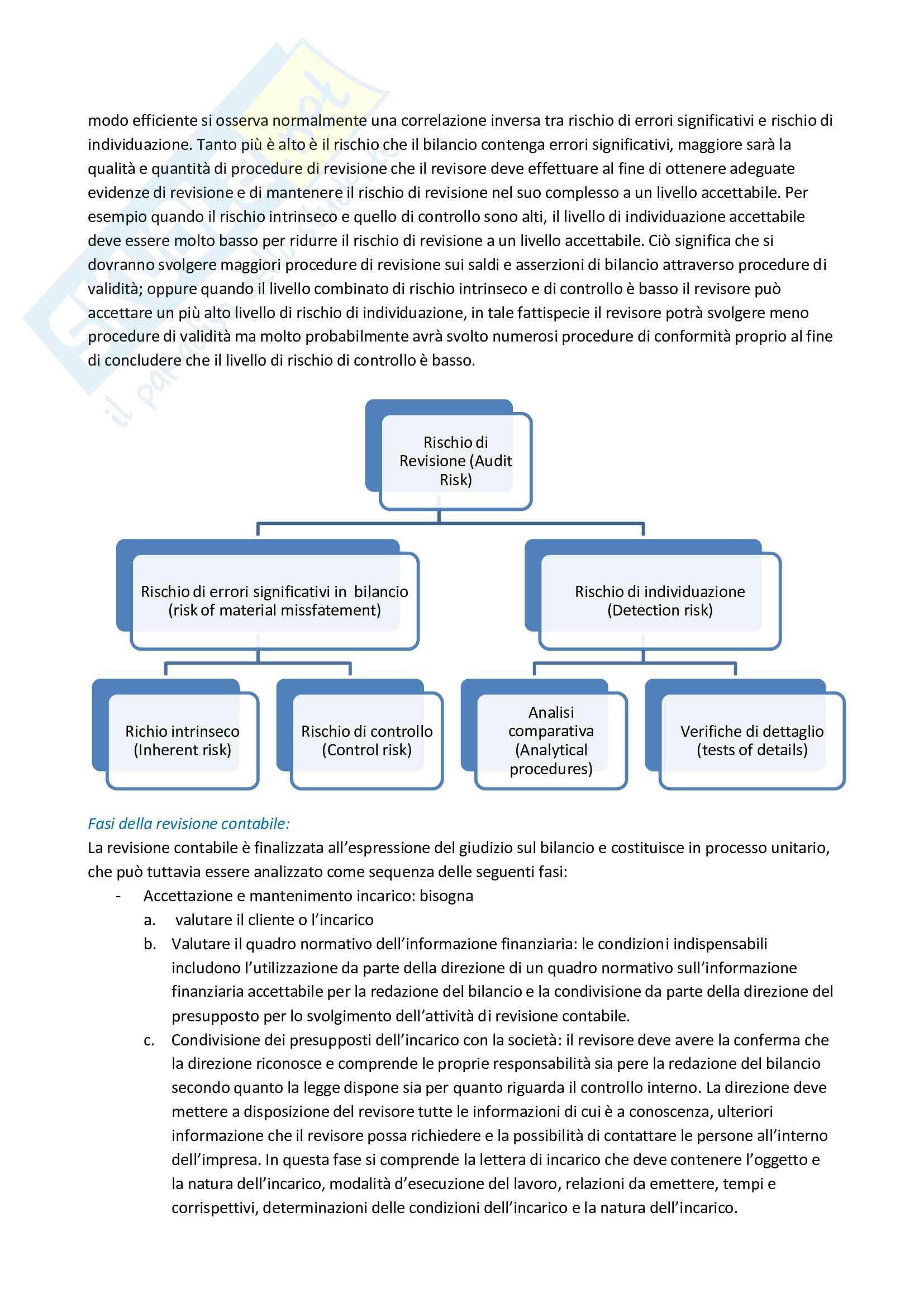 Riassunto esame Revisione aziendale, prof. Mariani, libro consigliato La revisione legale dei conti, Cadeddu, Portalupi Pag. 6