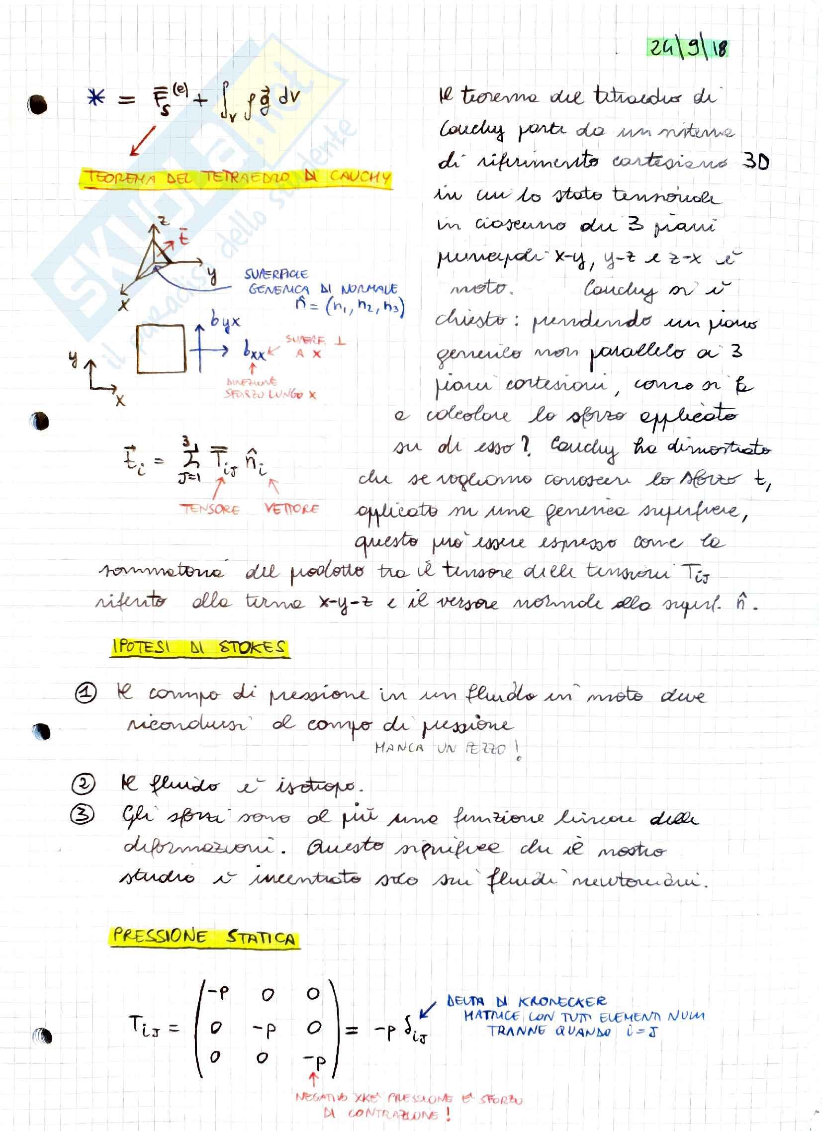 Appunti Aerodinamica Parte I, prof. Stalio Pag. 11