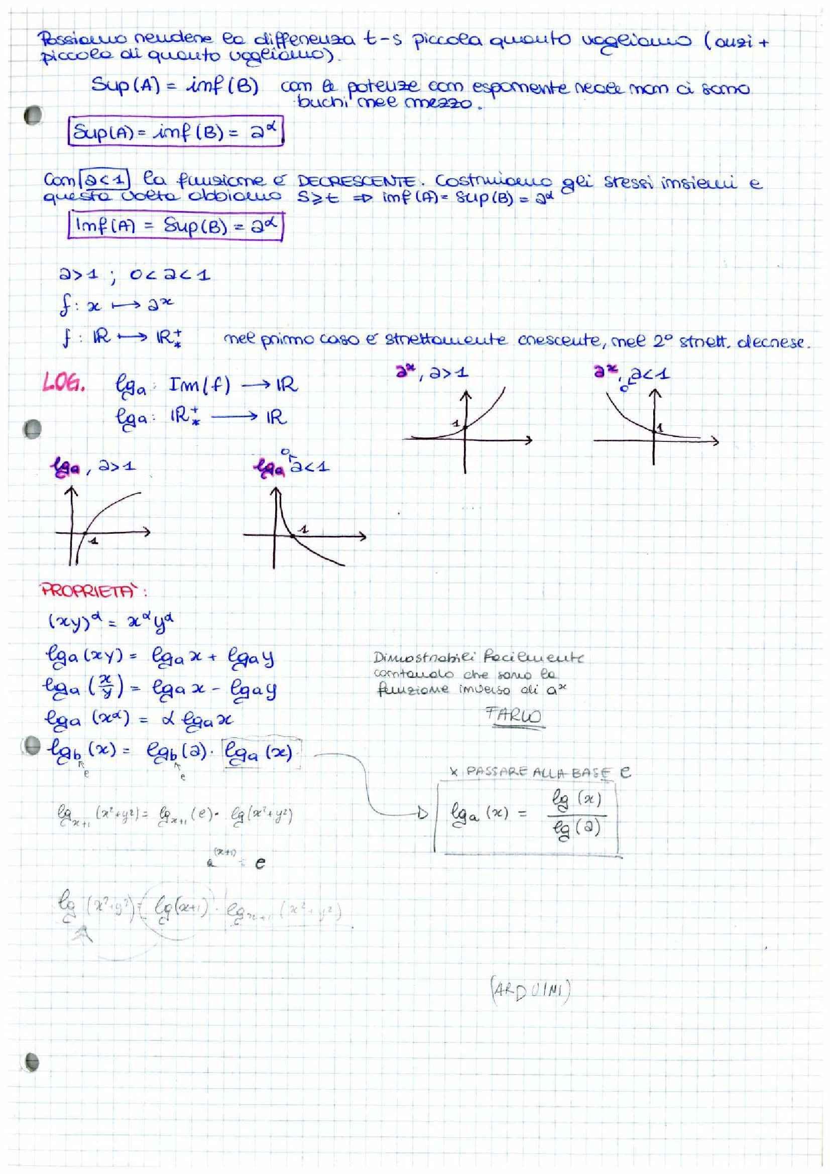 Analisi matematica 1 - Appunti a mano Pag. 21