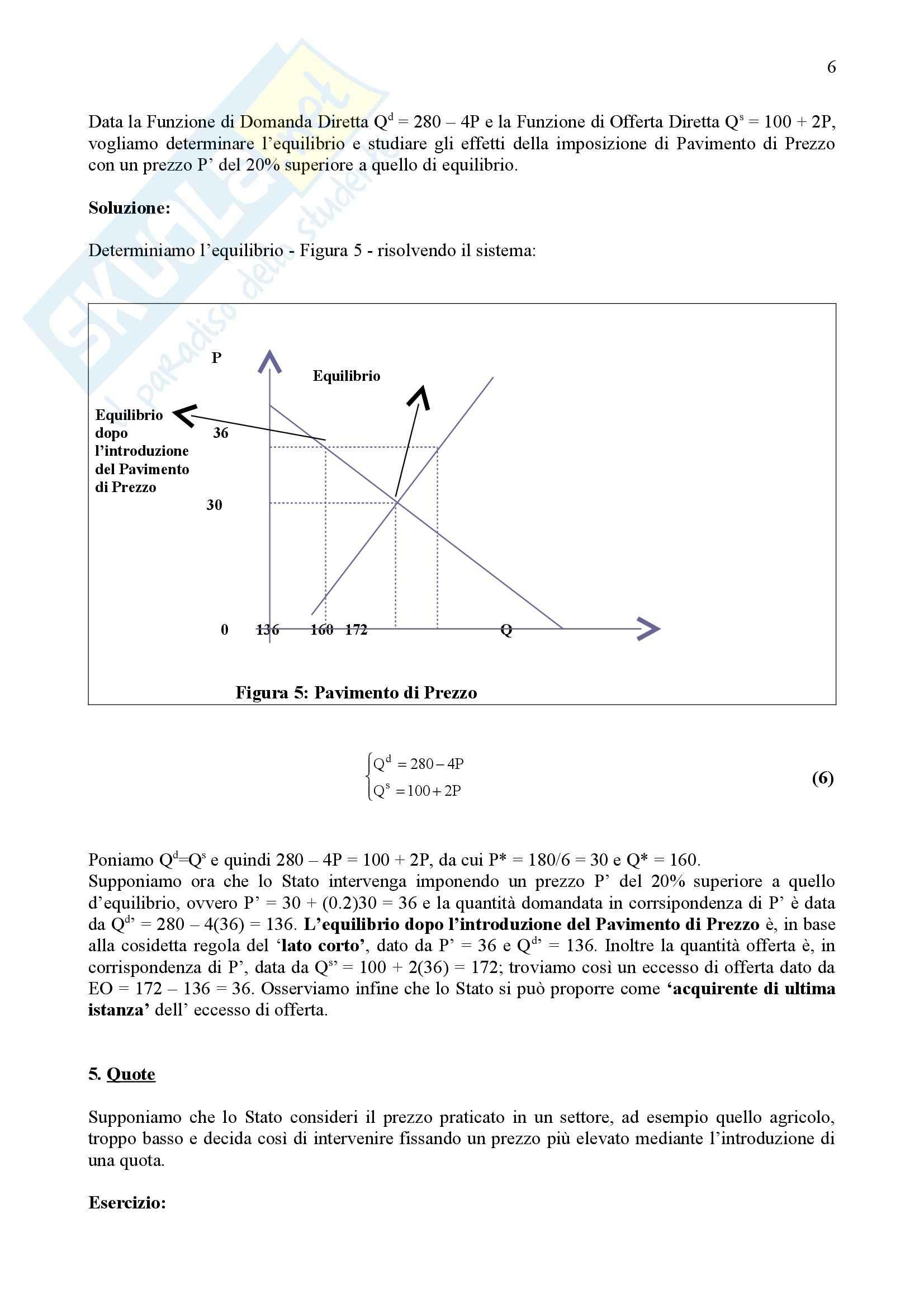 Microeconomia - Esercitazioni Pag. 6