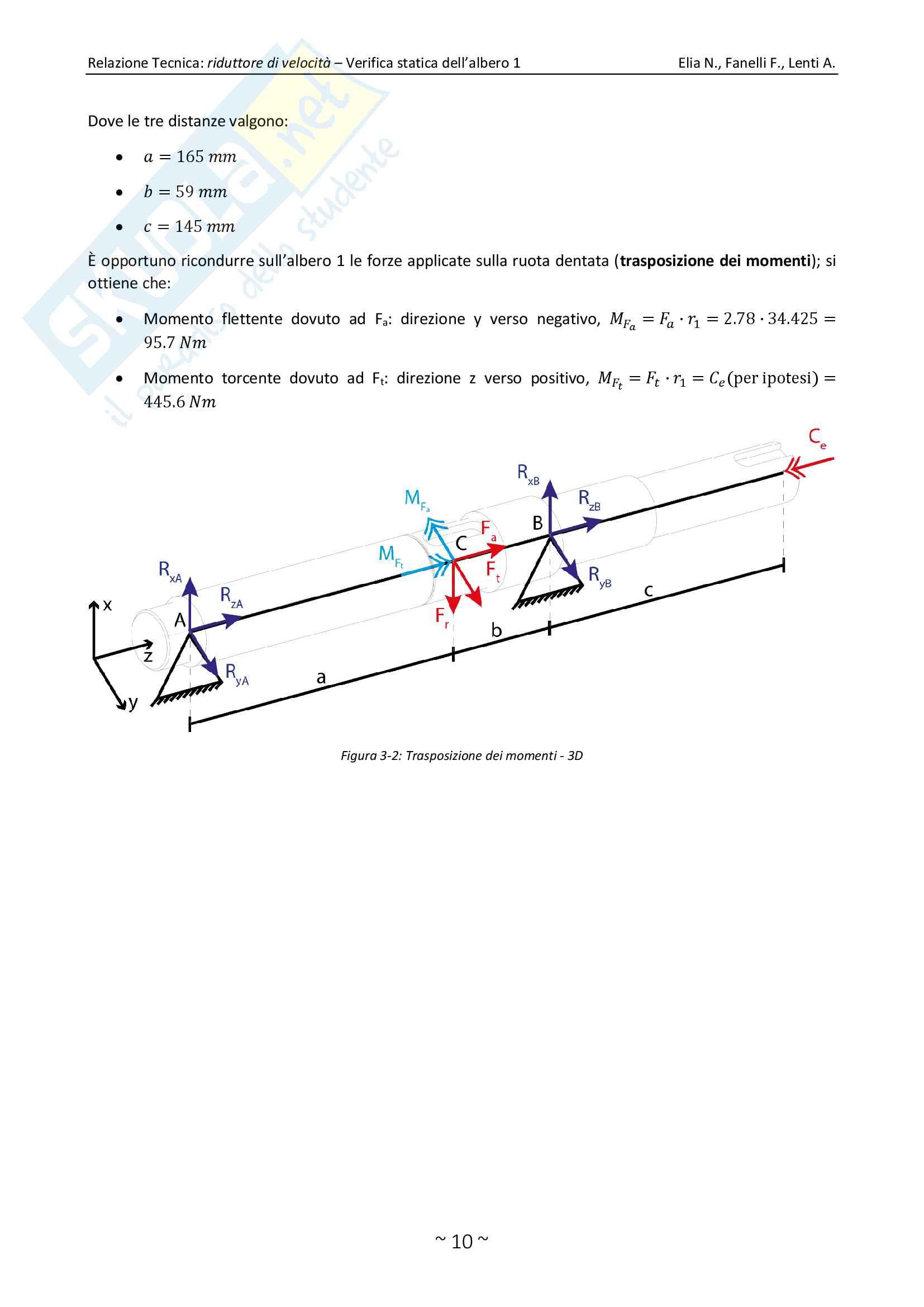 Relazione Tecnica Perfetta, Costruzione di Macchine, Berruti, Brusa Pag. 11