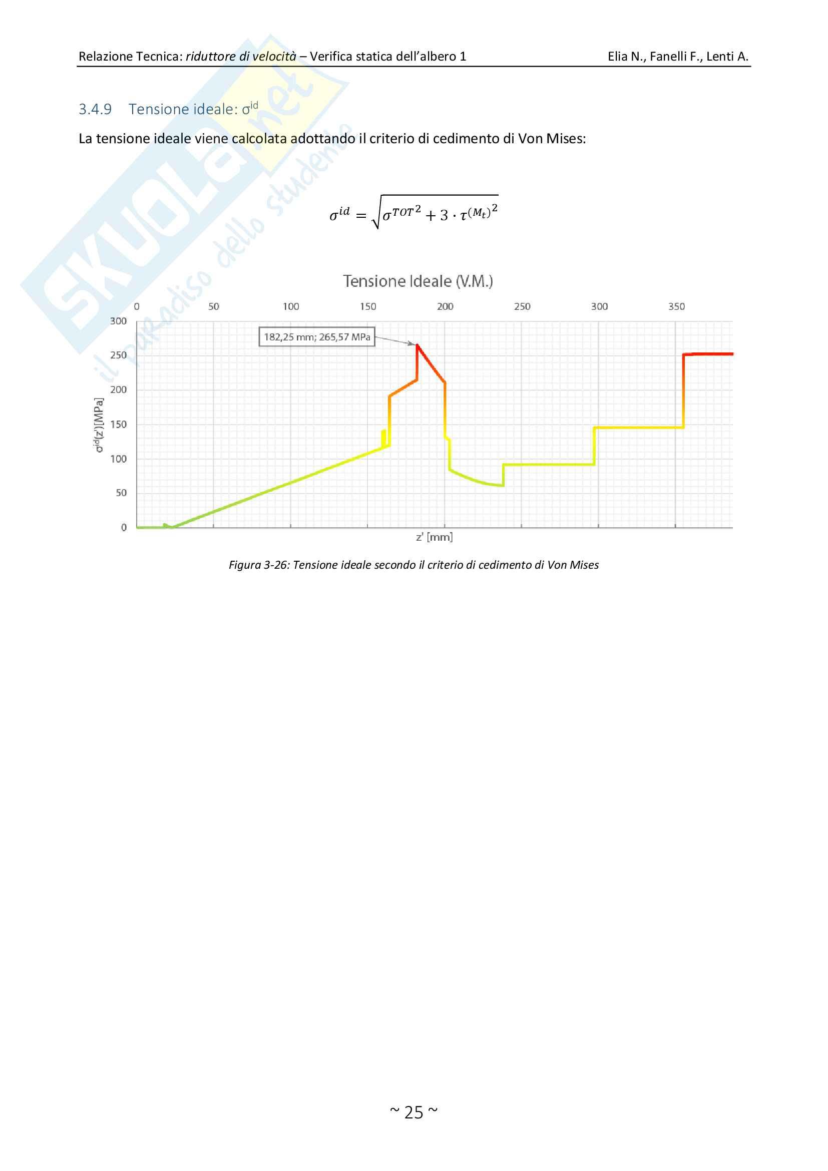 Relazione Tecnica Perfetta, Costruzione di Macchine, Berruti, Brusa Pag. 26