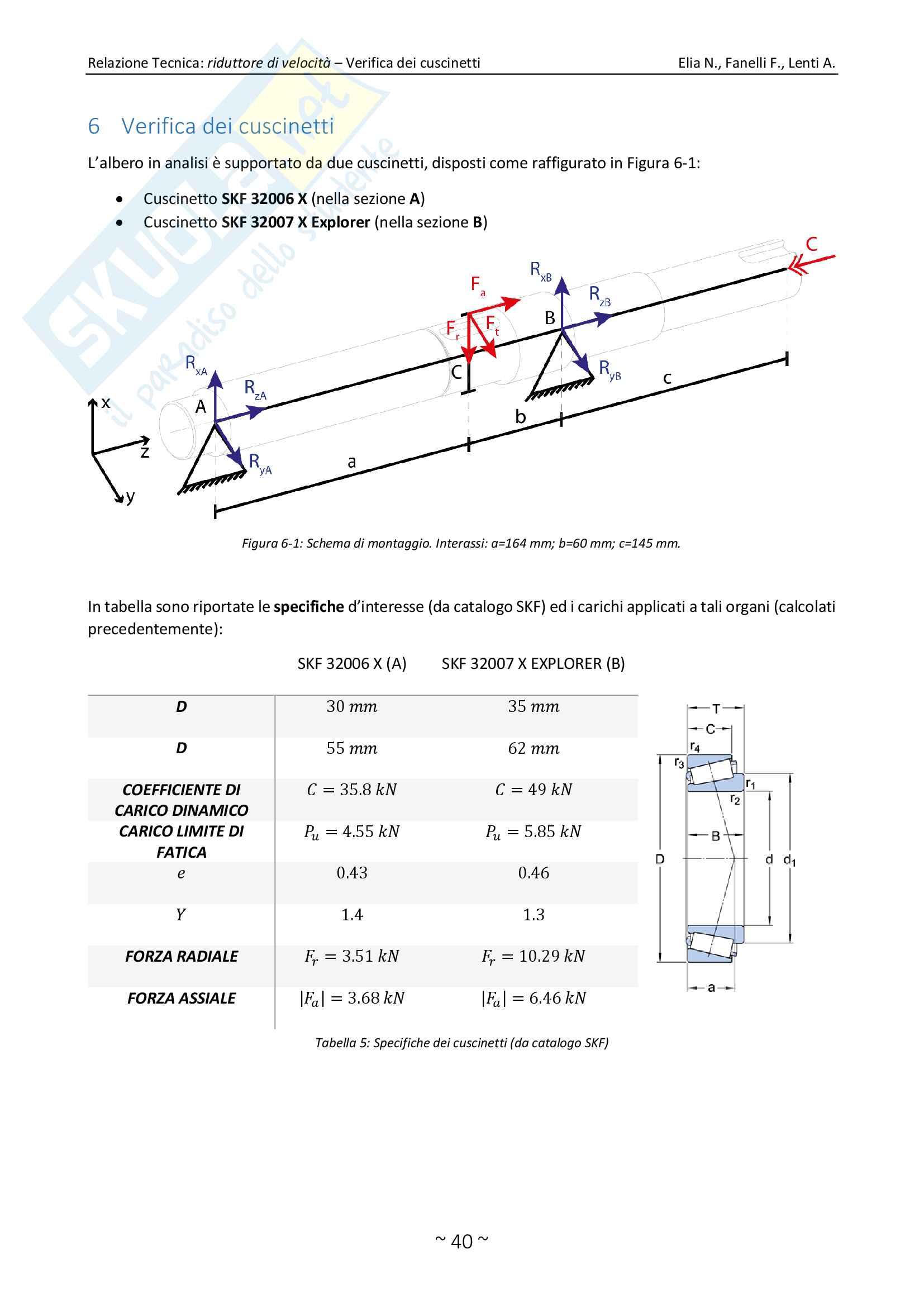 Relazione Tecnica Perfetta, Costruzione di Macchine, Berruti, Brusa Pag. 41