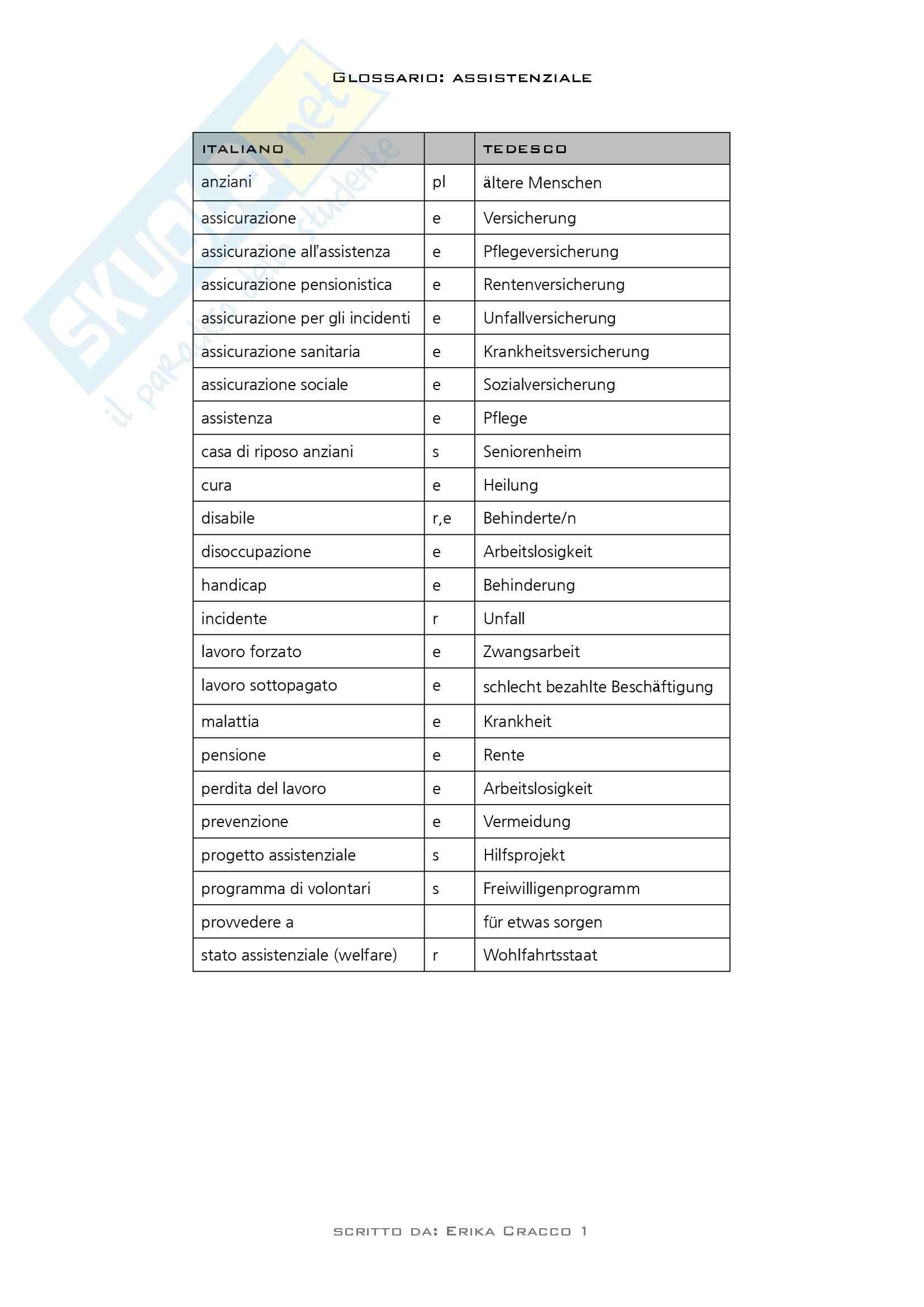 Glossario di tedesco assistenziale