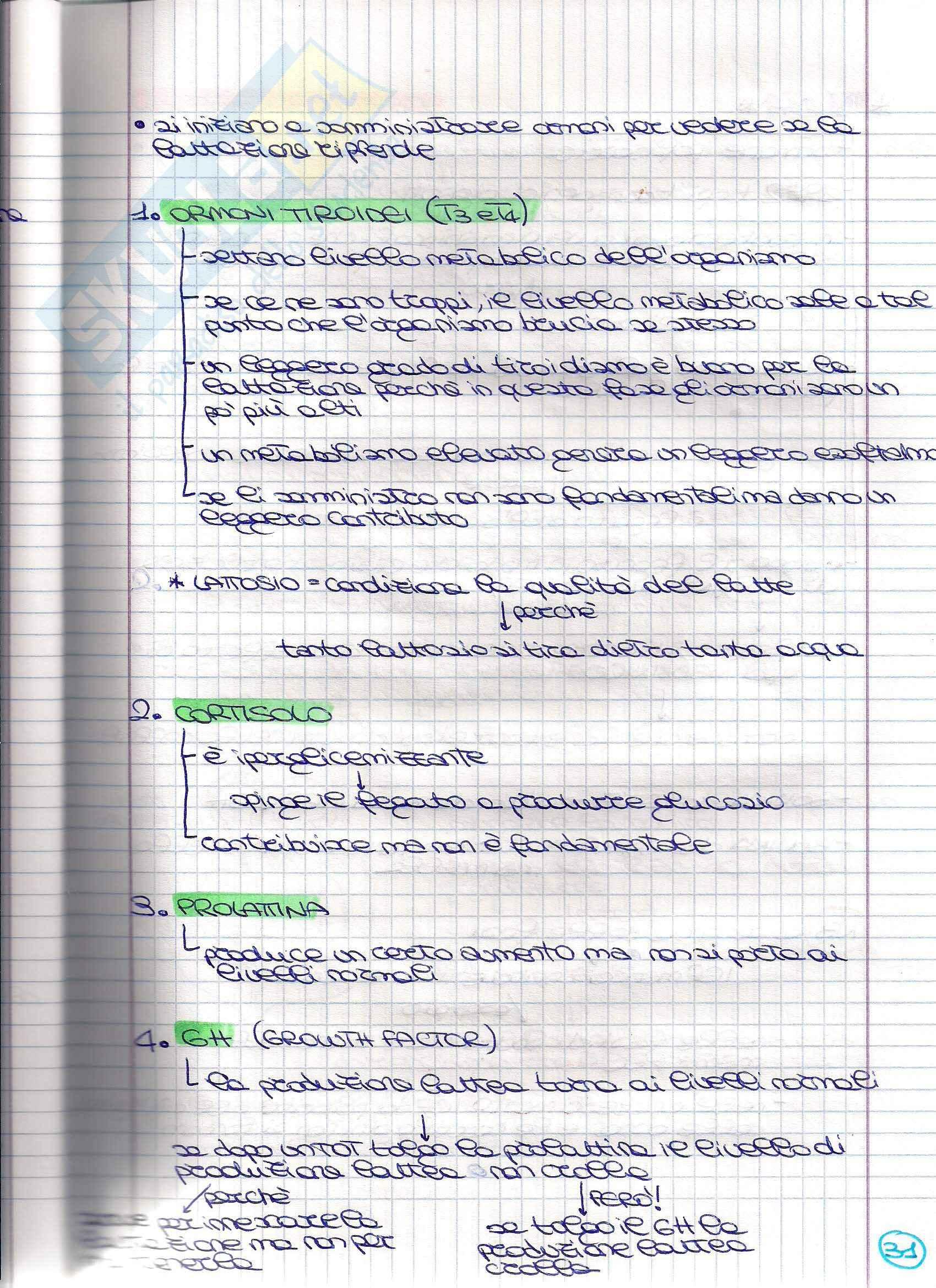 Struttura e funzione dell'apparato riproduttore - Appunti Pag. 61