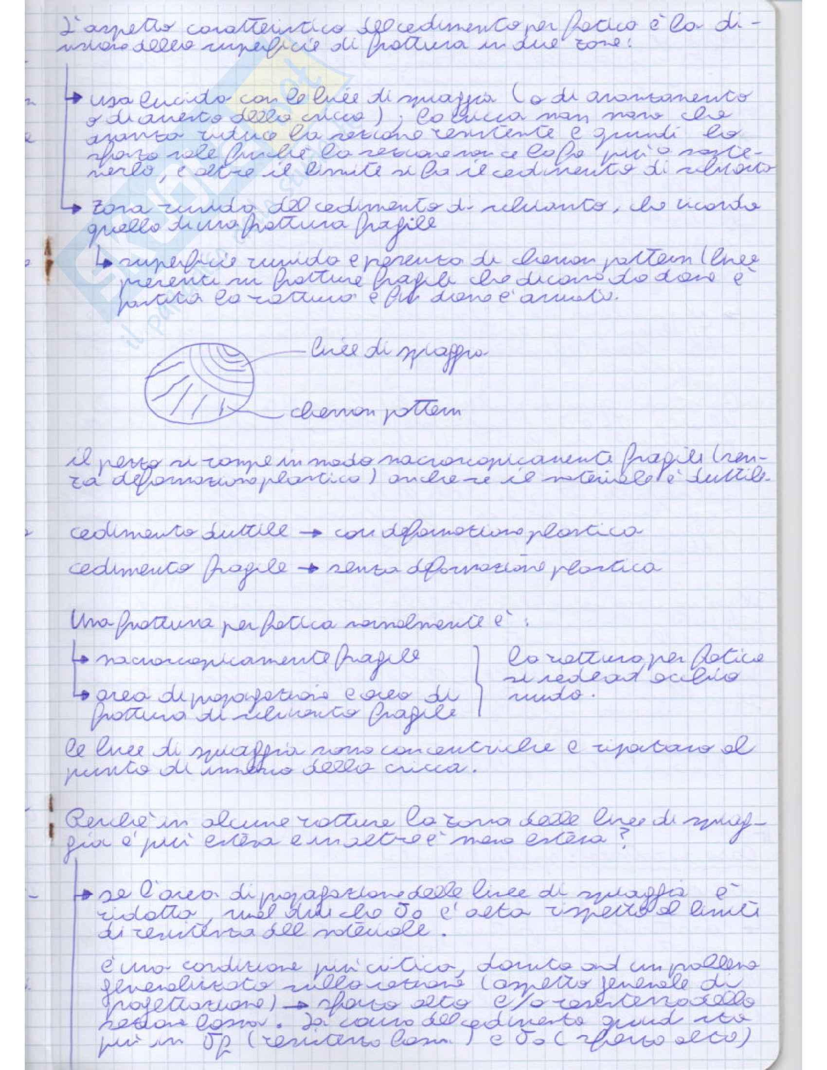 Metalli e leghe per applicazioni avanzate - Appunti Pag. 41