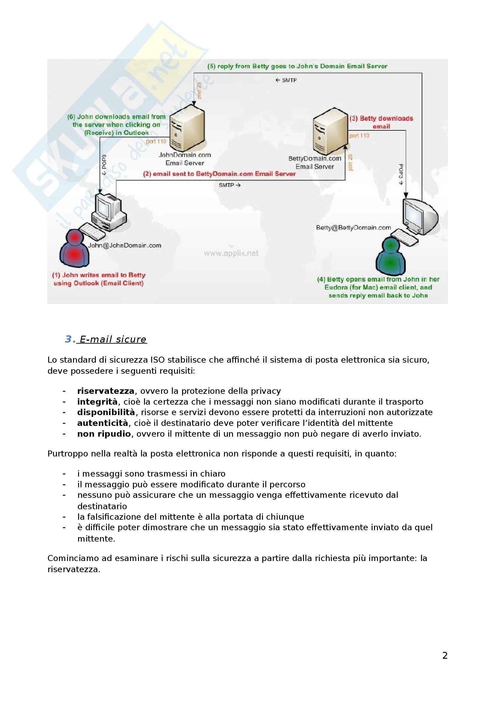 Sicurezza della Posta Elettronica - Appunti Pag. 2