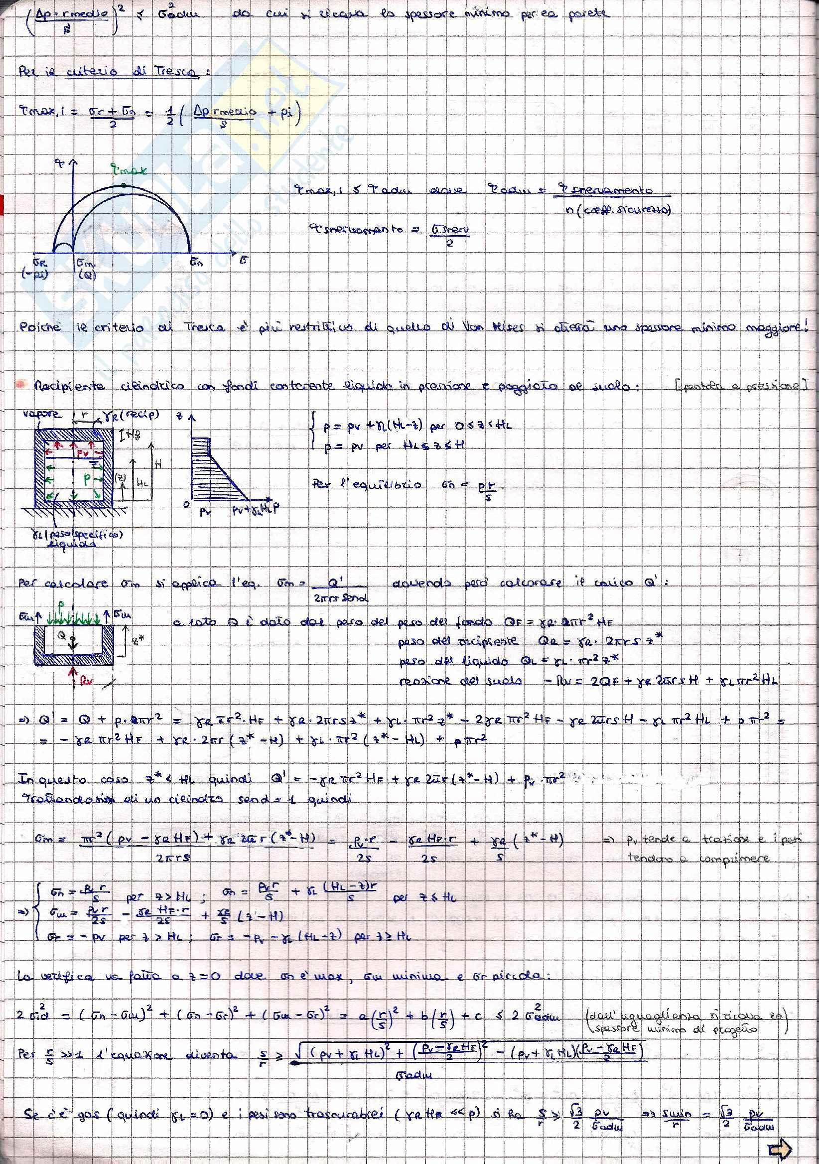 Resistenze dei materiali ed elementi di macchine Pag. 6