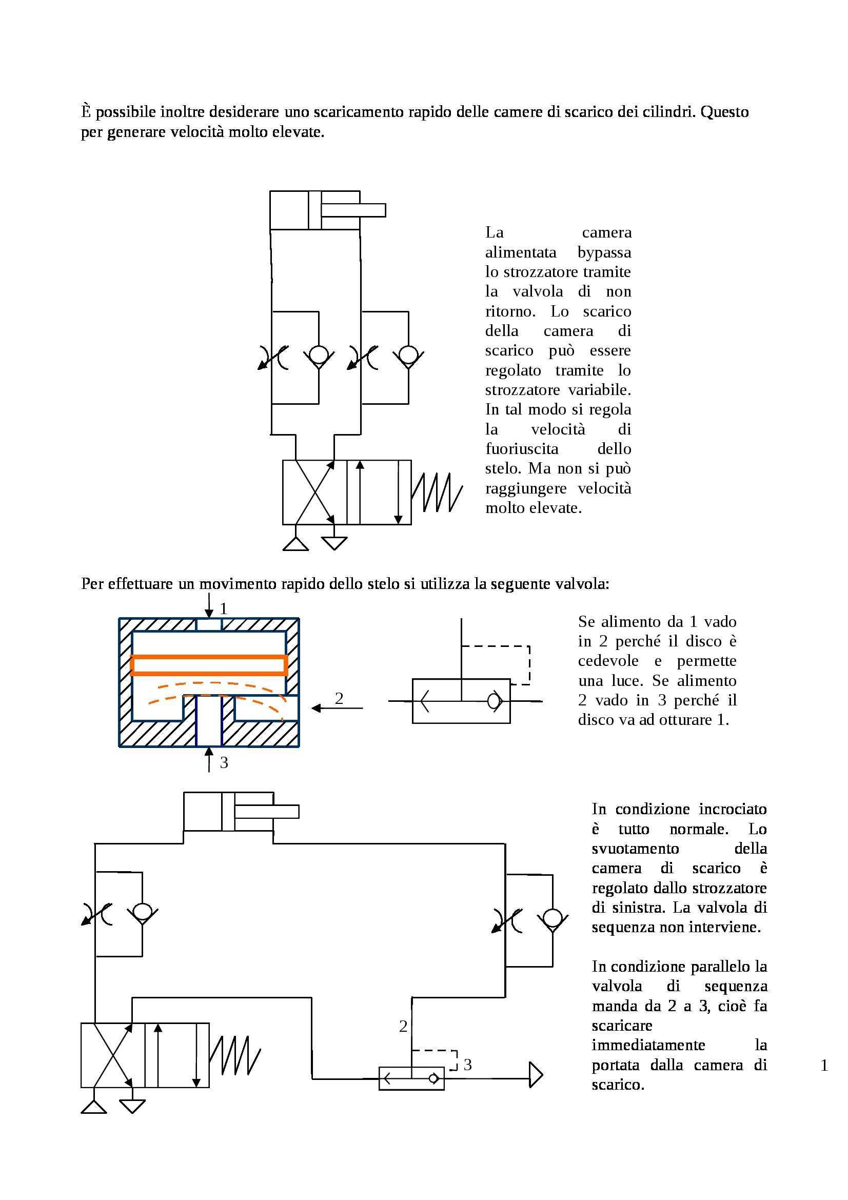 Automazione a fluido Pag. 11
