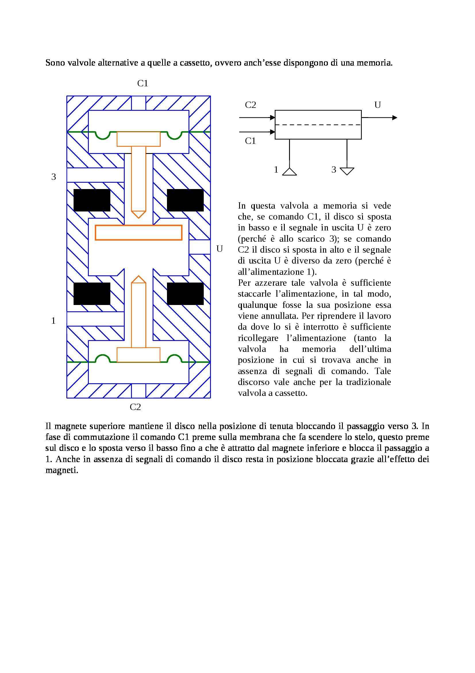 Automazione a fluido Pag. 31