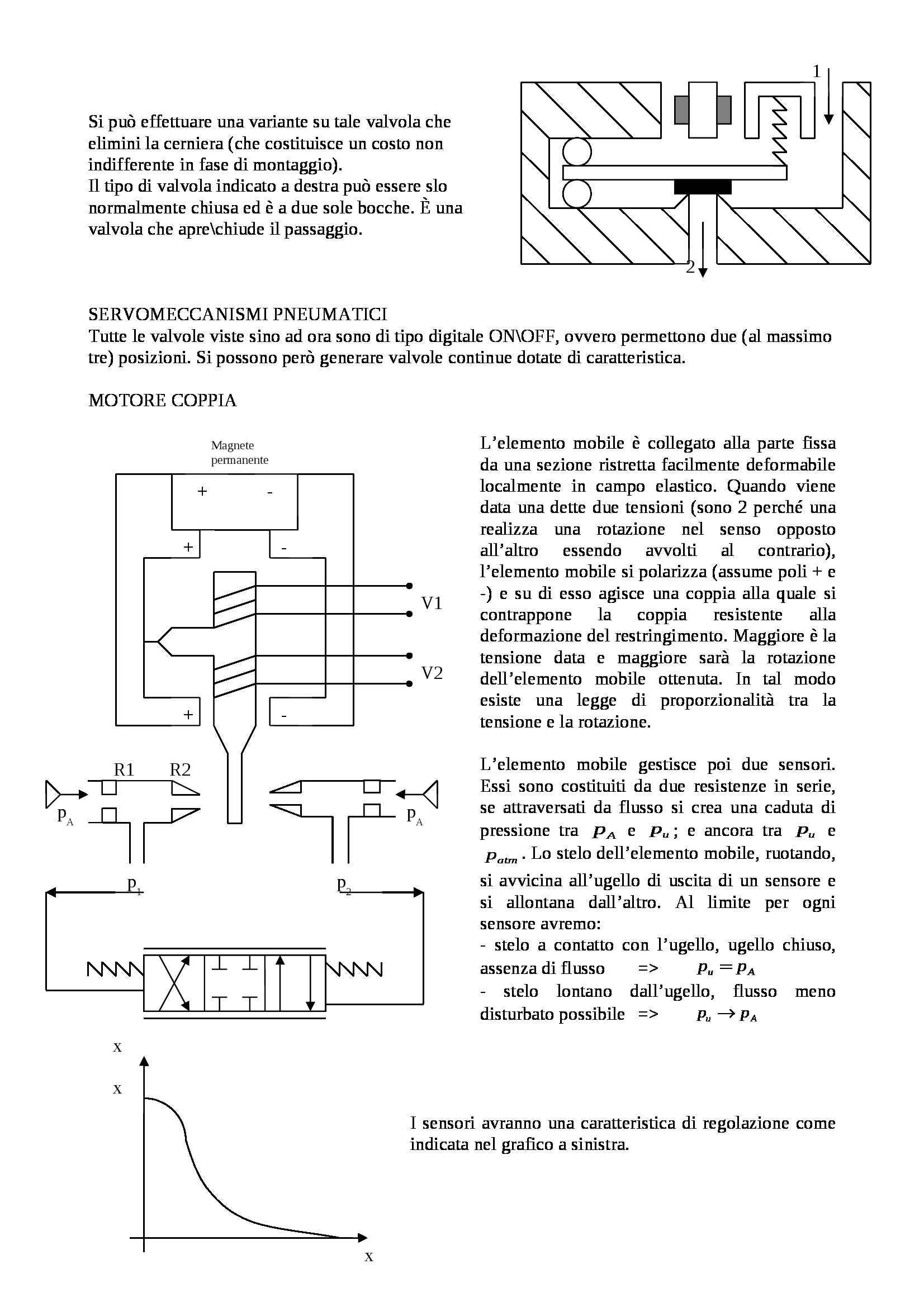 Automazione a fluido Pag. 46