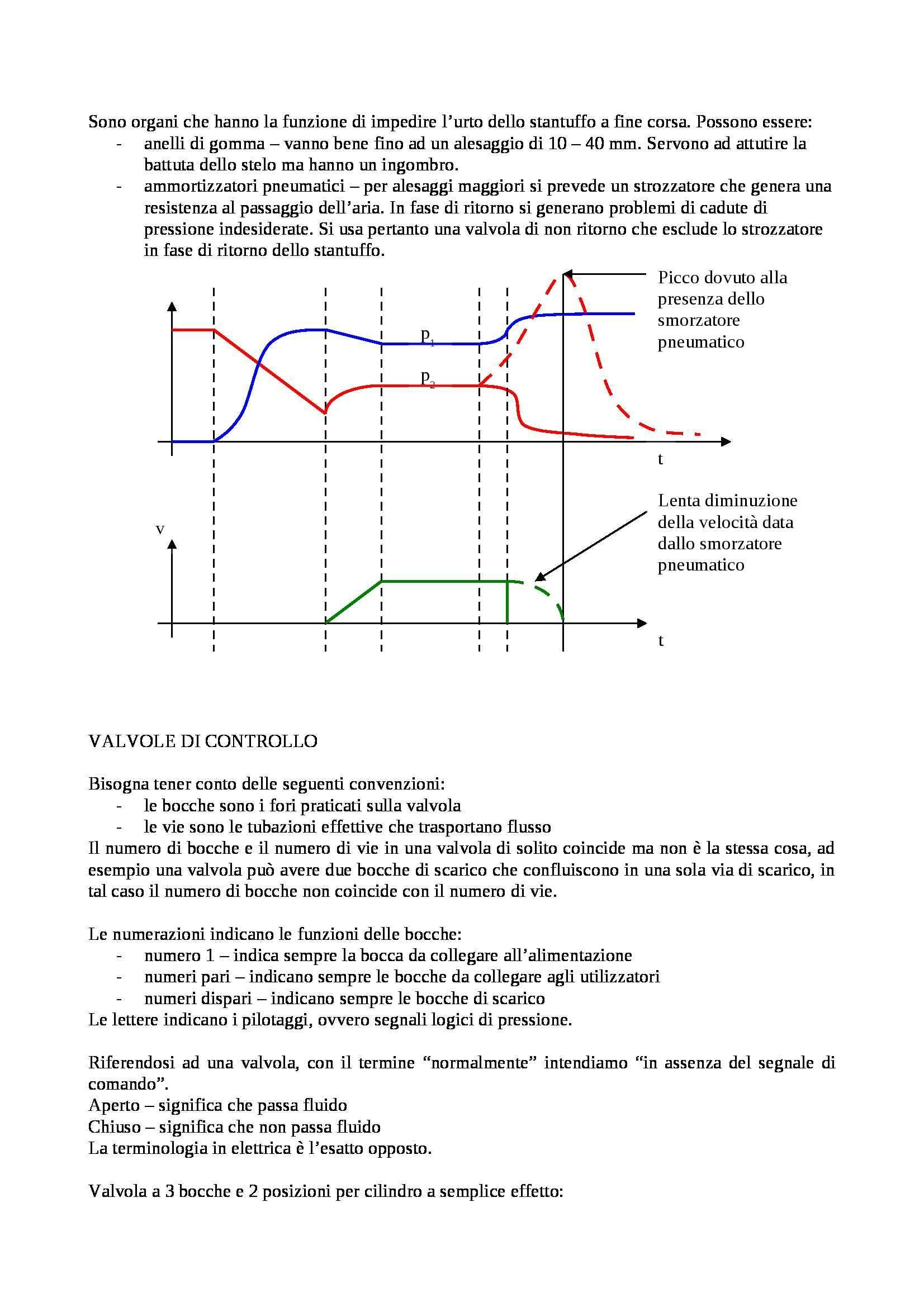 Automazione a fluido Pag. 6