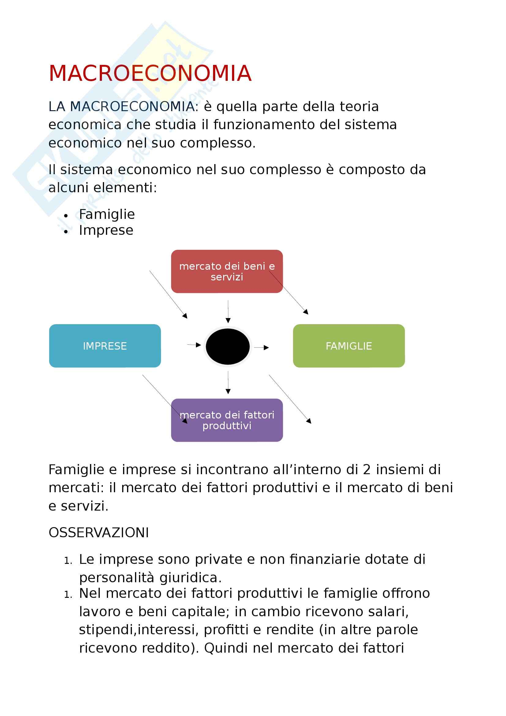 Macroeconomia - sistema economico e PIL