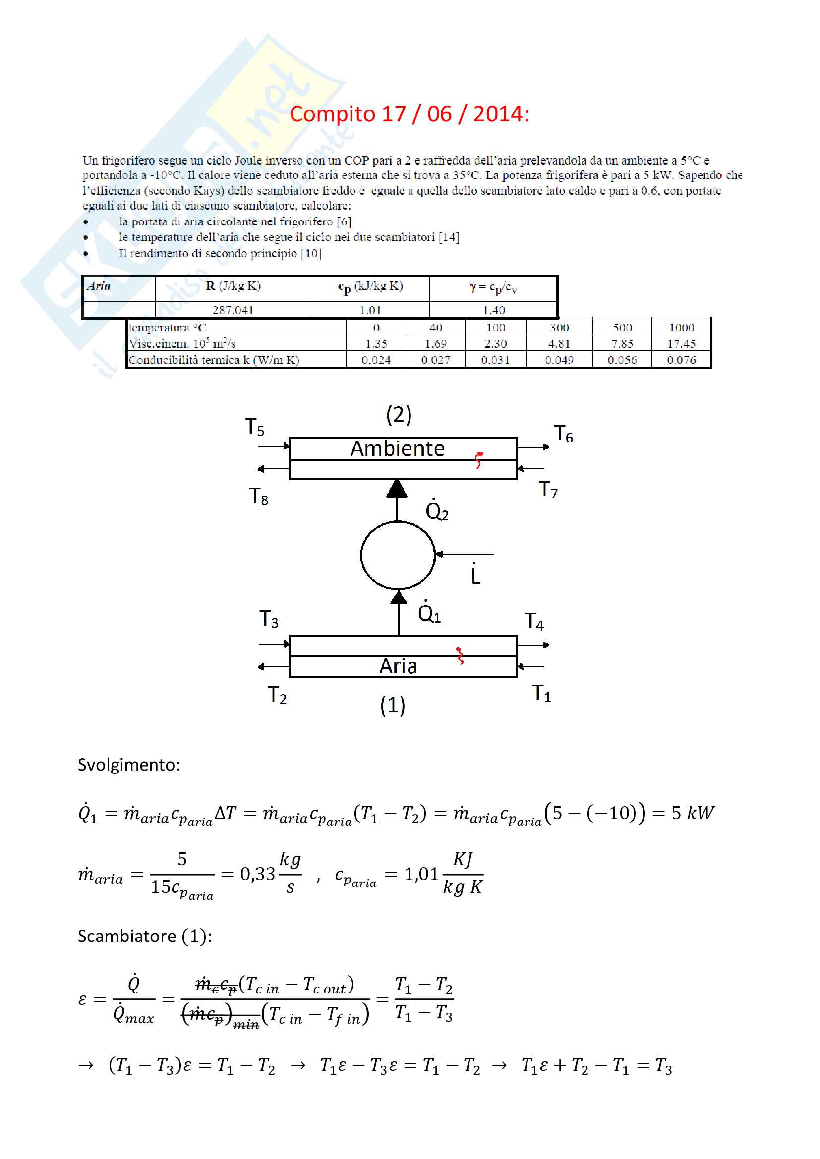 Compiti svolti di fisica tecnica