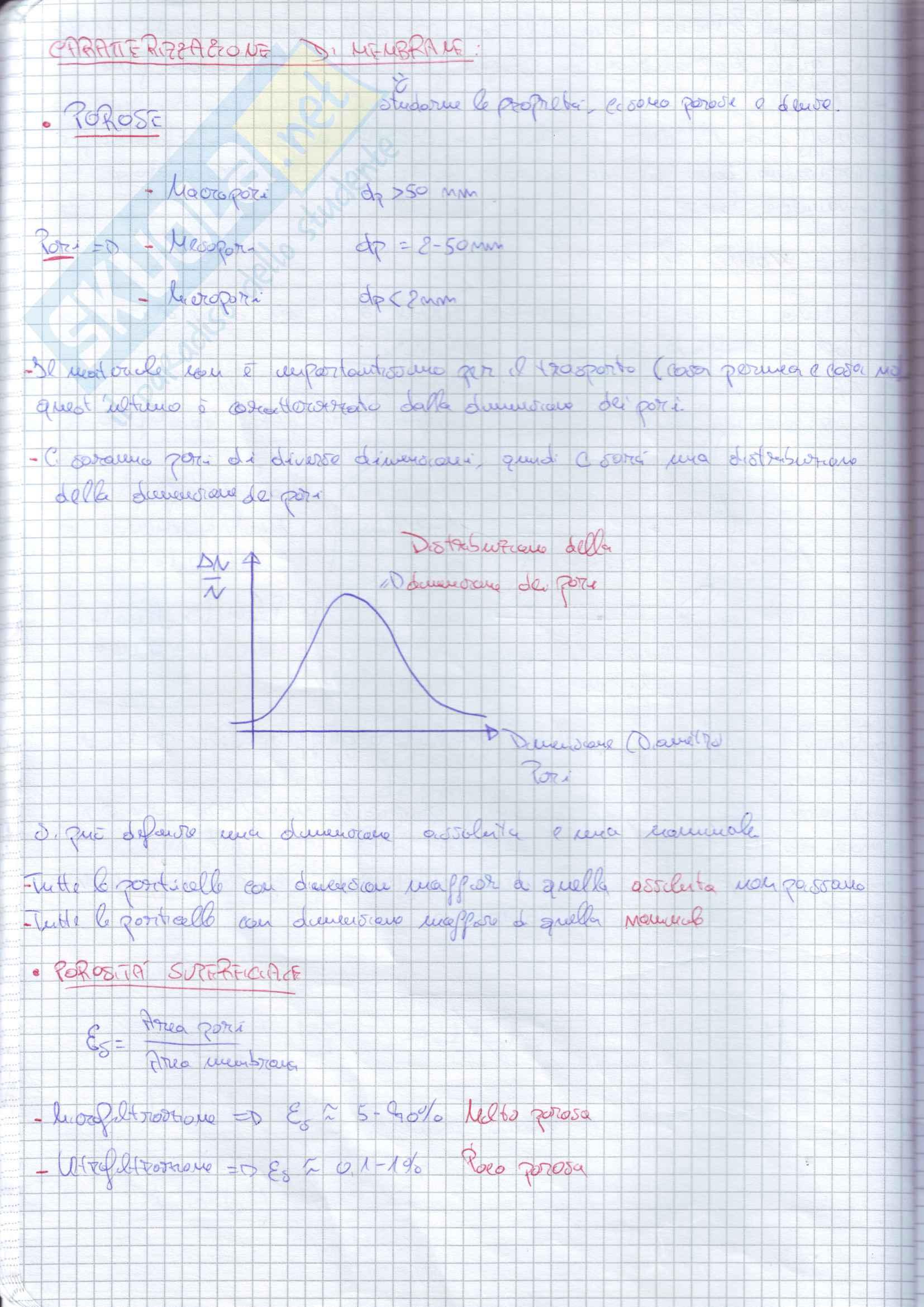 Caratterizzazione di membrane
