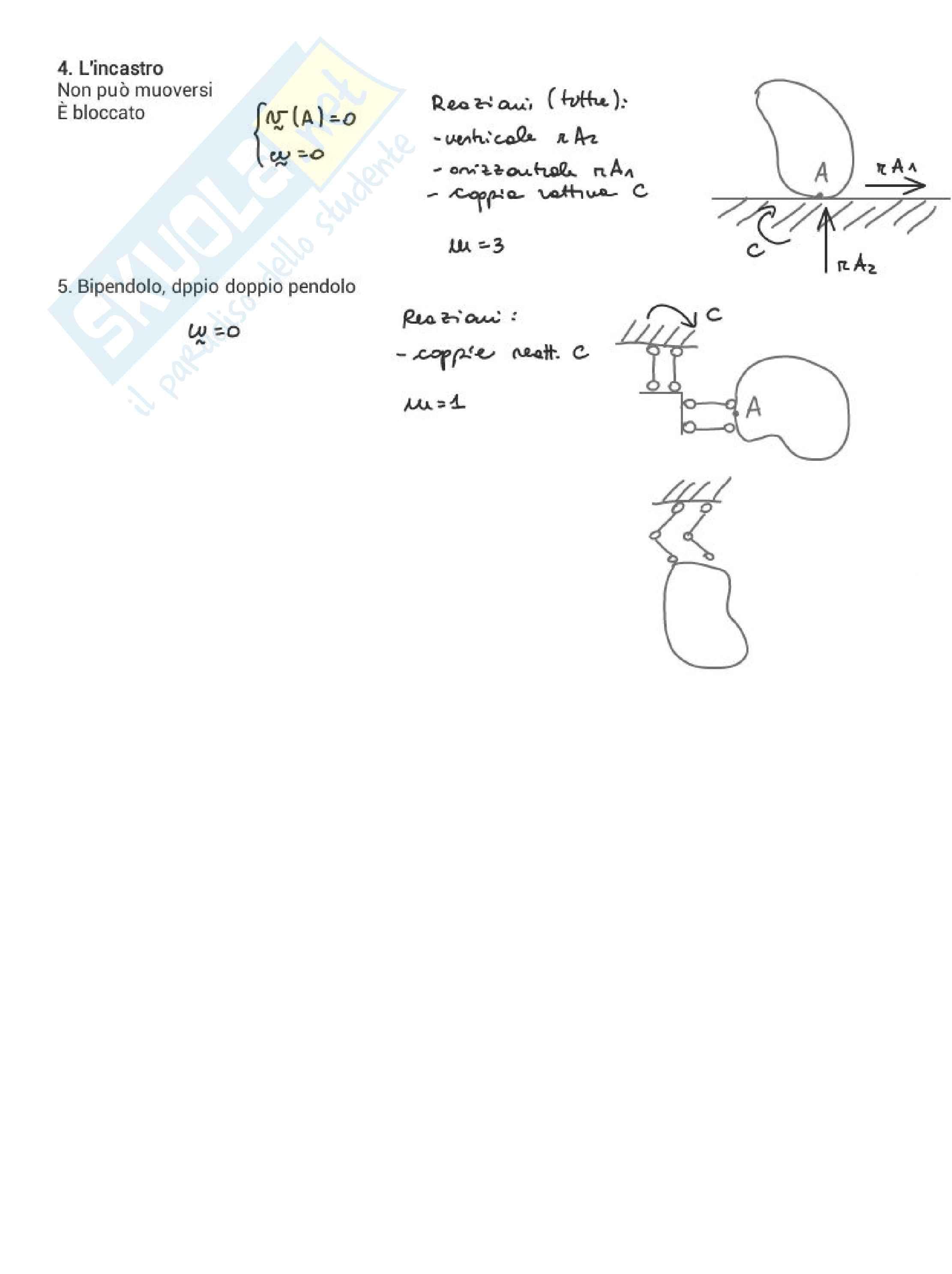 Meccanica delle strutture / statica Pag. 26