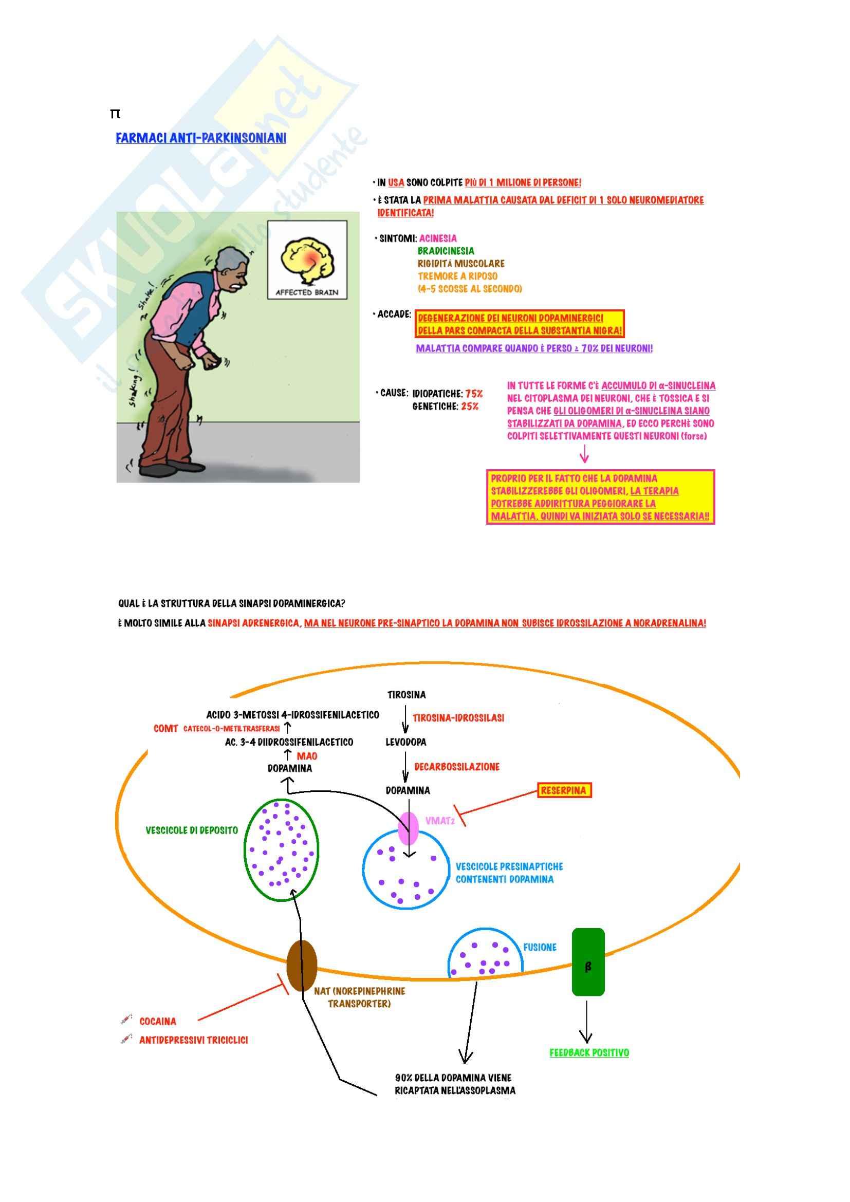 Farmacologia - Antiparkinsoniani