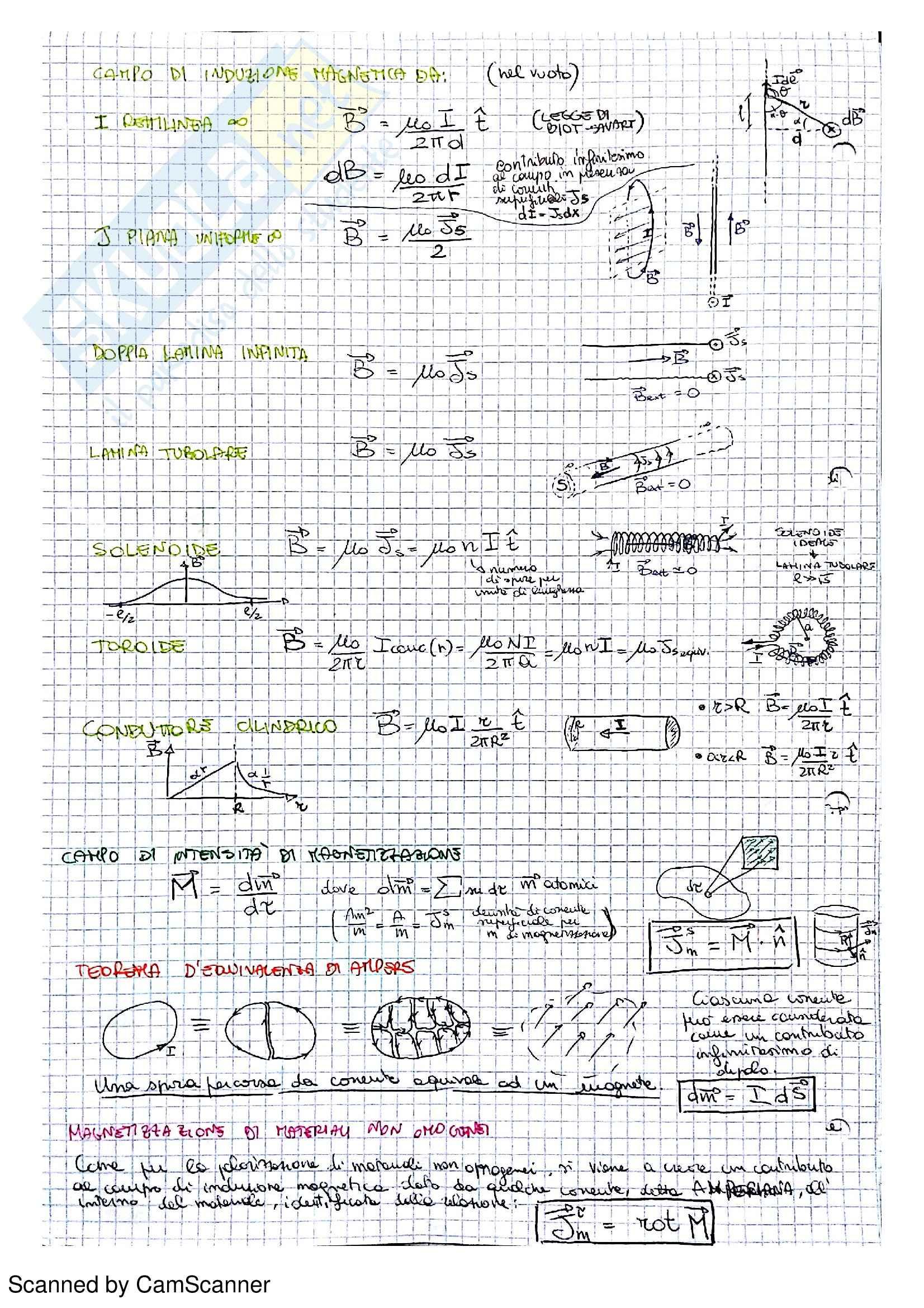 Formulario e nozioni, Fisica II Pag. 11