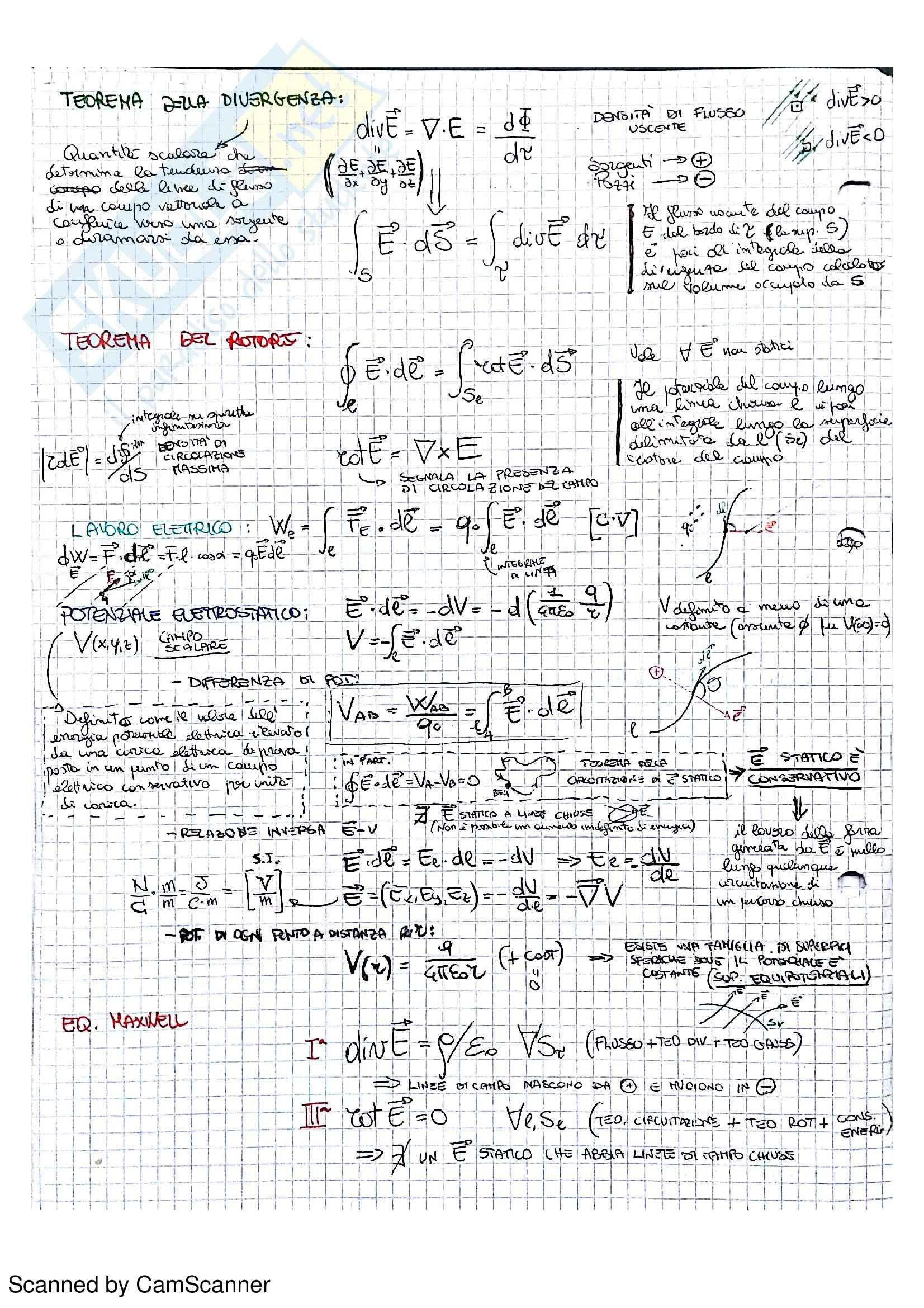 Formulario e nozioni, Fisica II Pag. 2