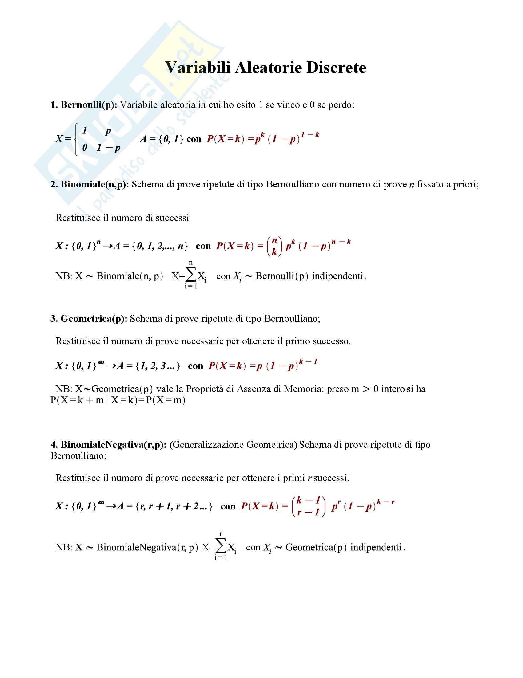Calcolo delle probabilità e statistica matematica - variabili discrete