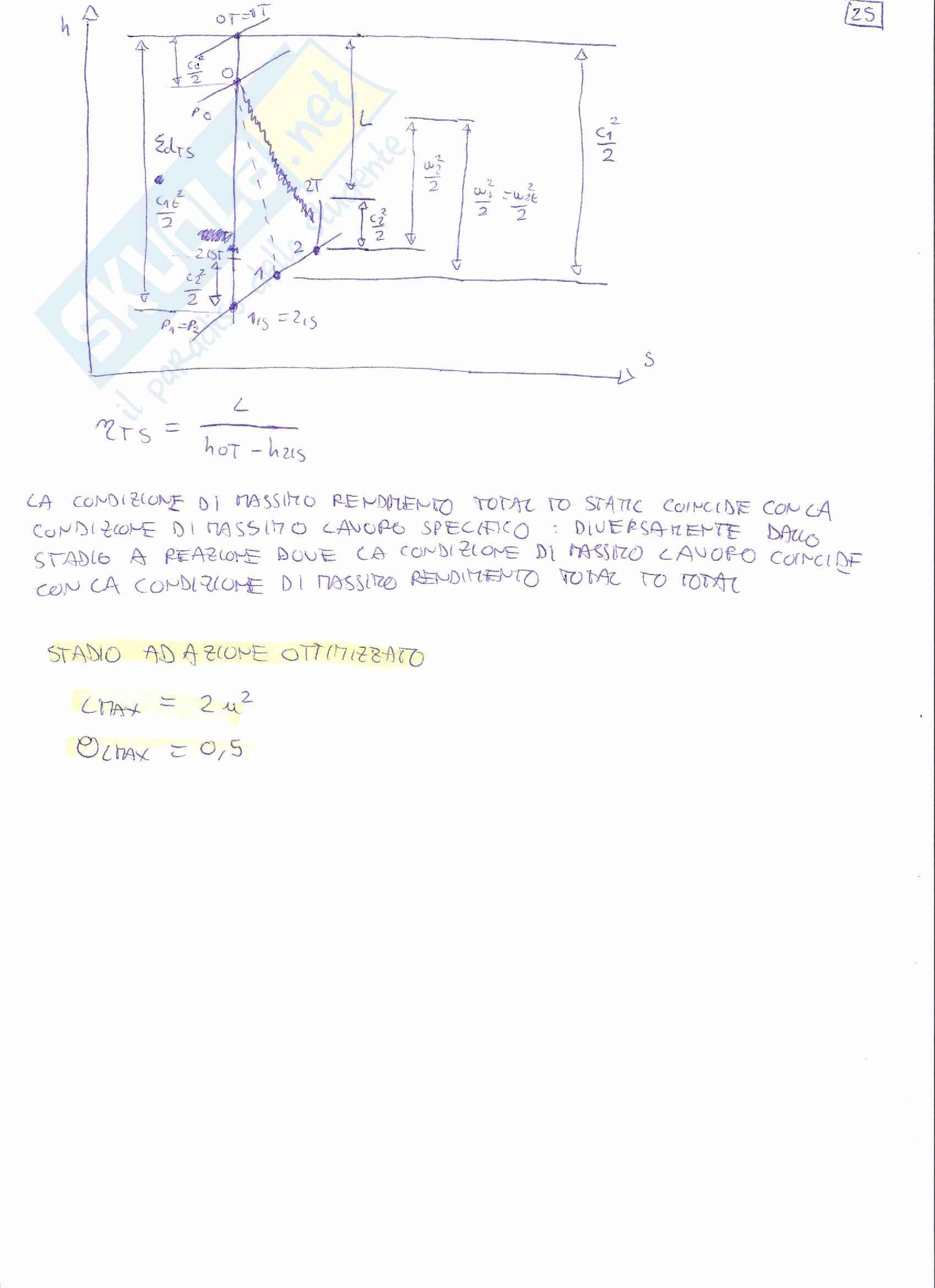 Sistemi Energetici T - Appunti Pag. 51