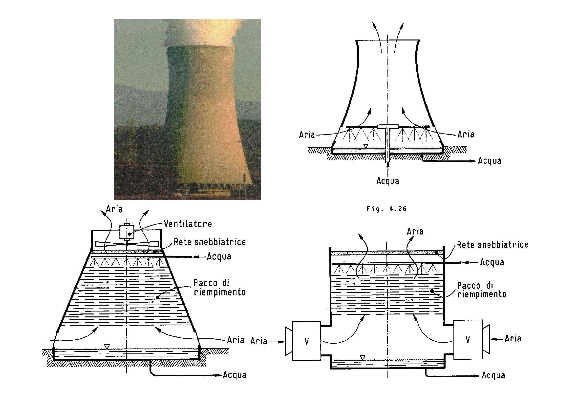 Scambiatori di calore - Scambiatore a piastre