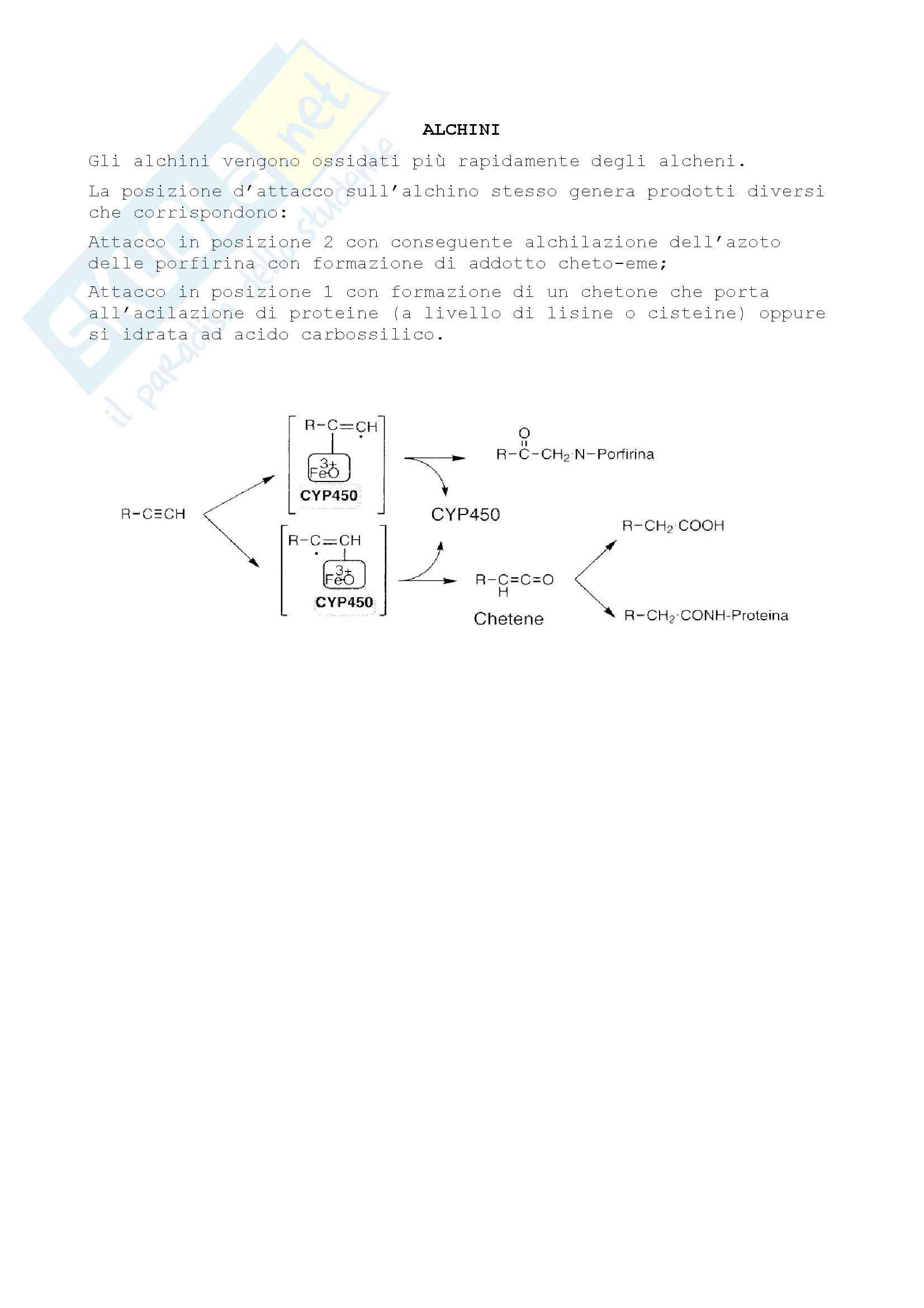 Chimica Farmaceutica e Tossicologica I e Farmaci Pag. 6