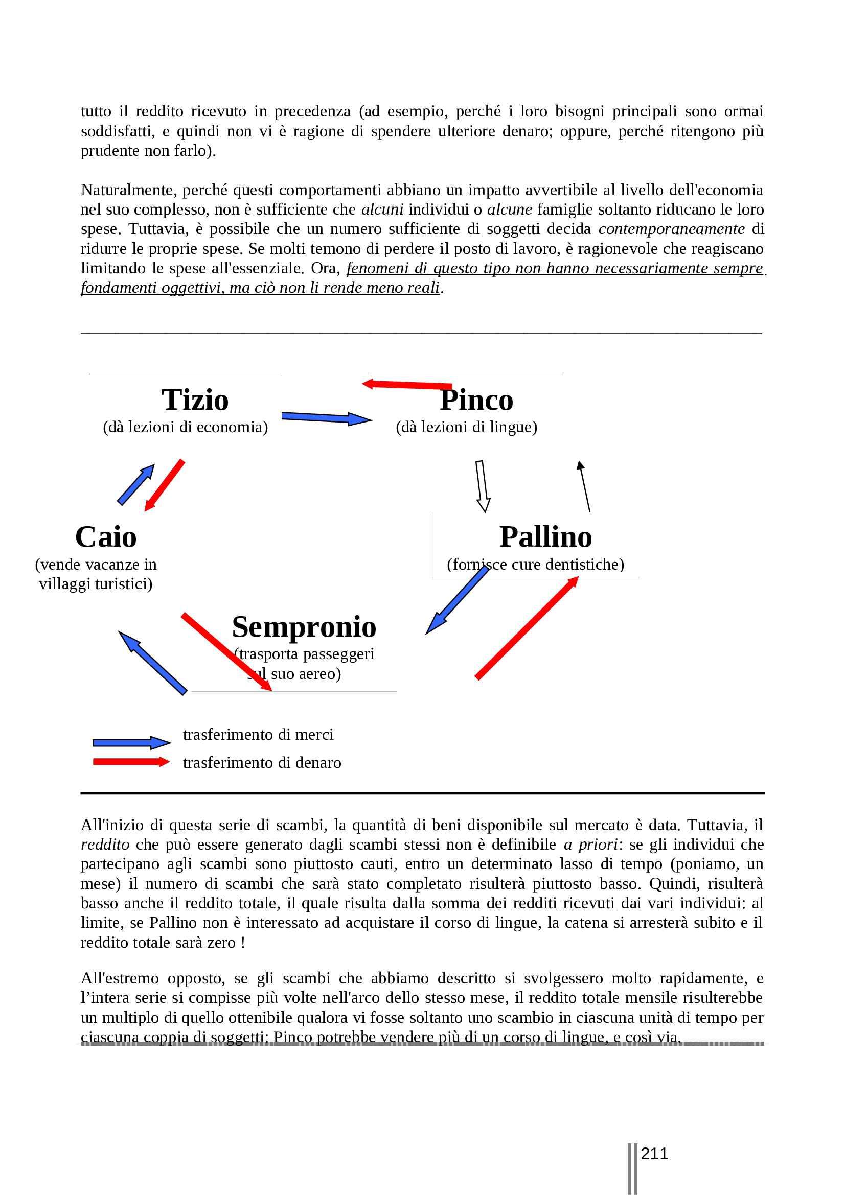Macroeconomia - Appunti Pag. 11