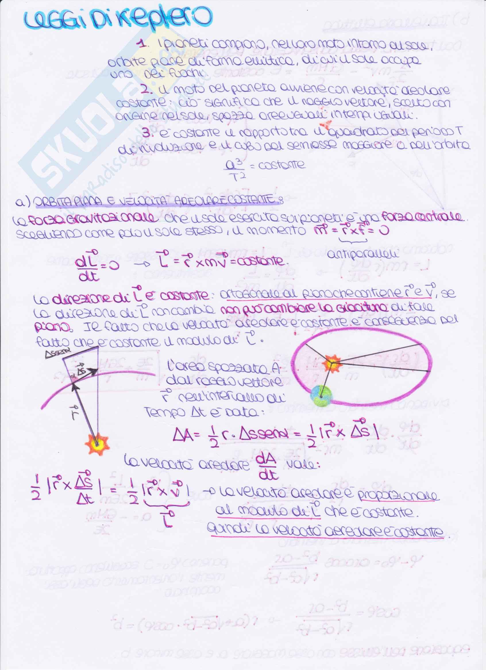 Dimostrazione leggi di Keplero: appunti di fisica 1