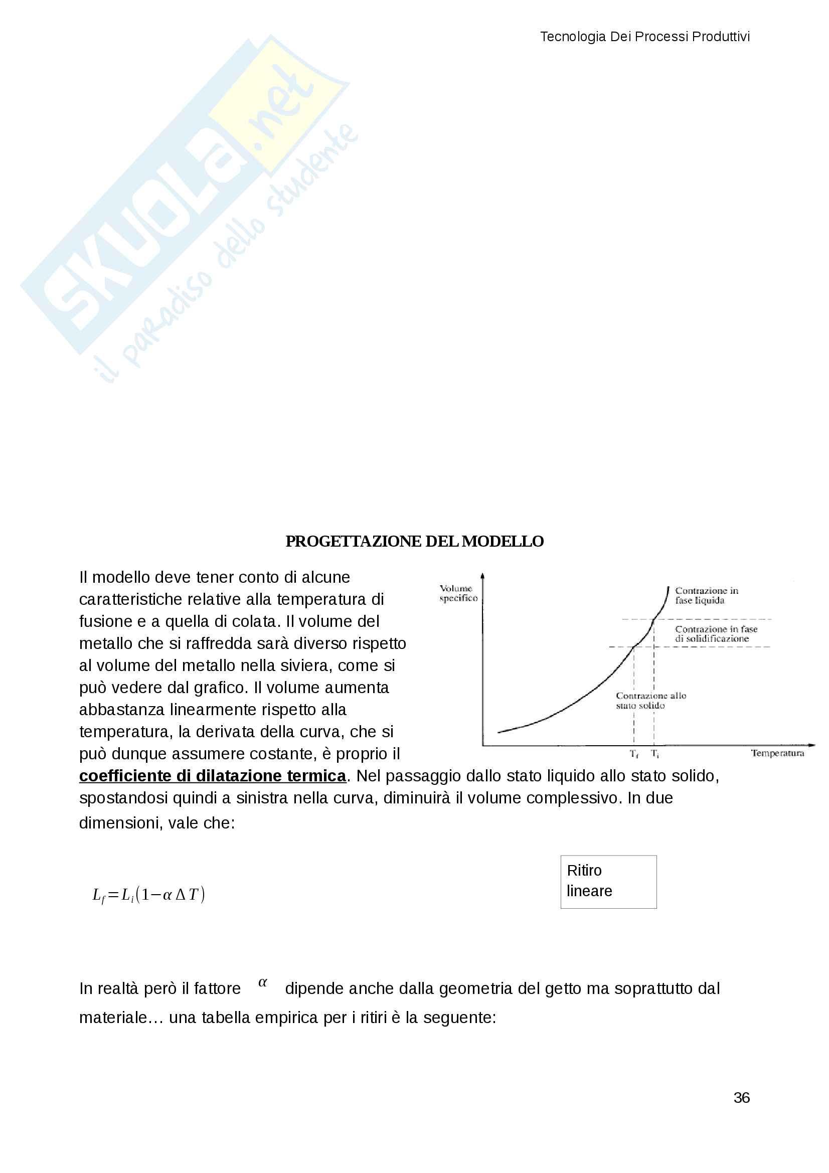 Appunti e Riassunti Tecnologia Dei Processi Produttivi (TPP), Gestionale Sapienza Pag. 36