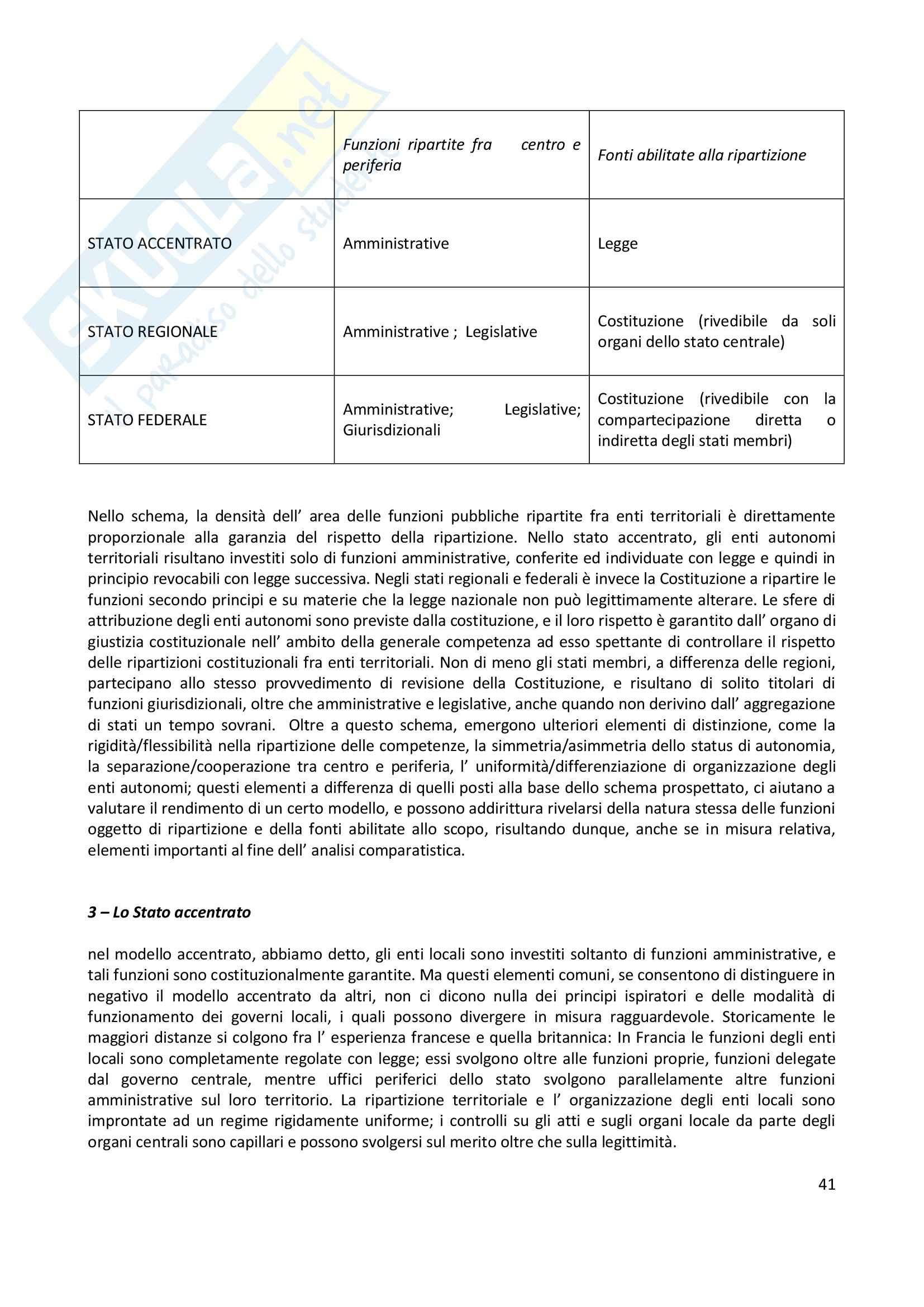 Riassunto esame Diritto Pubblico Comparato, prof. Zorzi, libro consigliato Forme di Stato e Forme di Governo, Pinelli Pag. 41