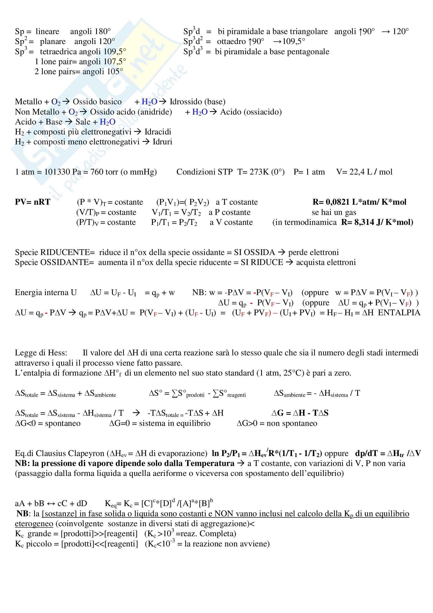 Chimica generale e inorganica - Formulario Completo