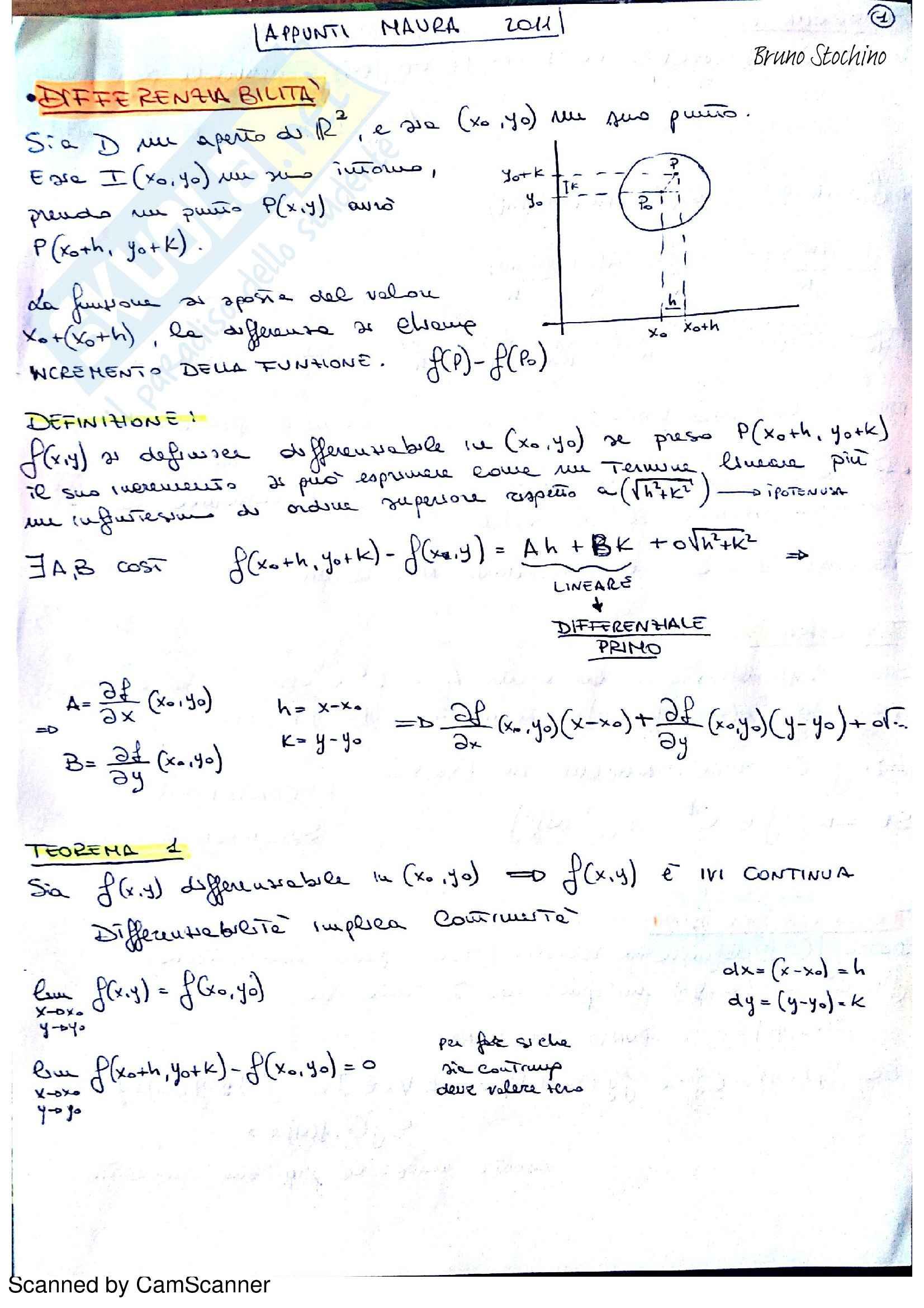Analisi 2, sintesi e teoremi