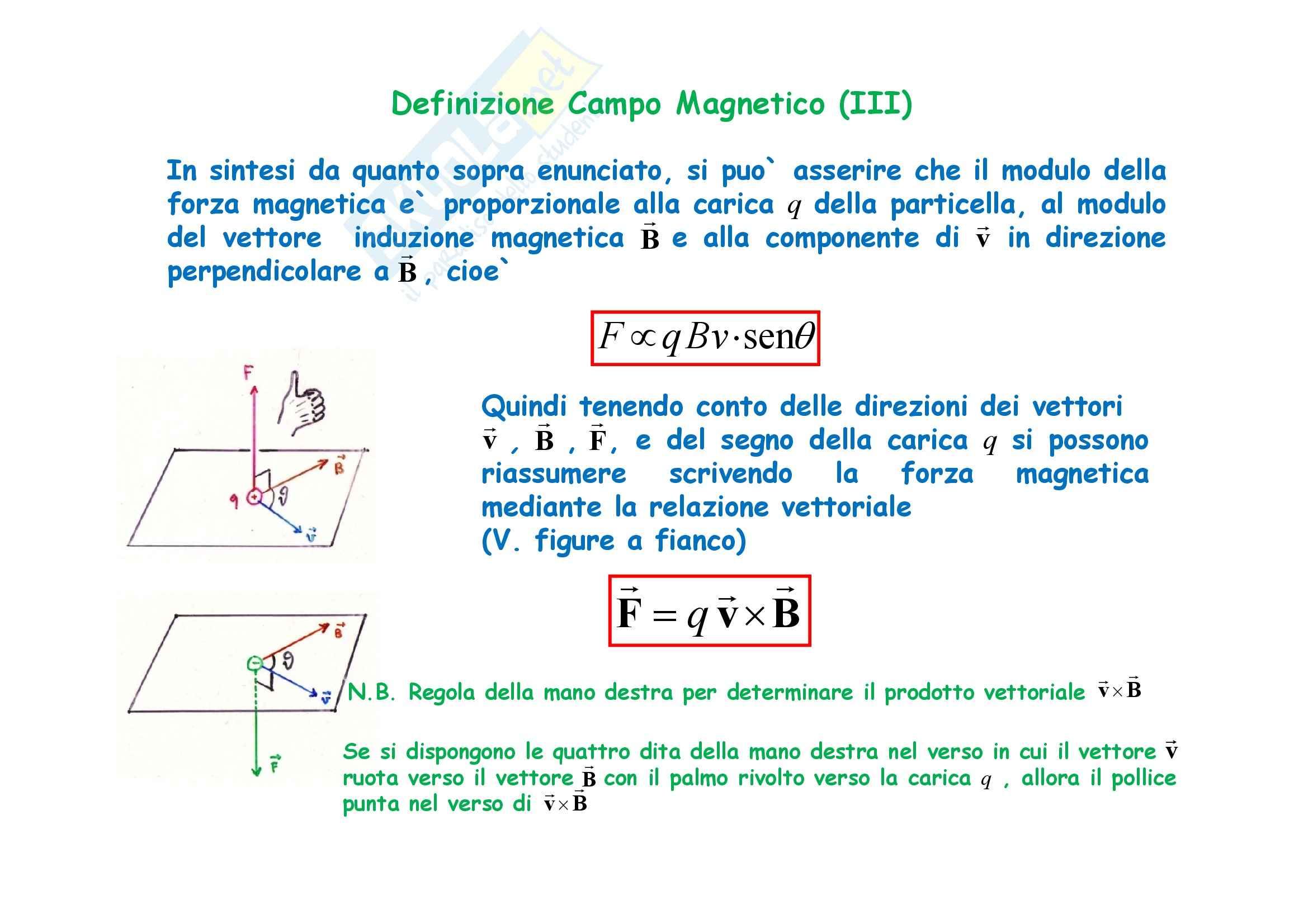 Fisica generale - il campo magnetico e il Teorema di Ampere Pag. 11