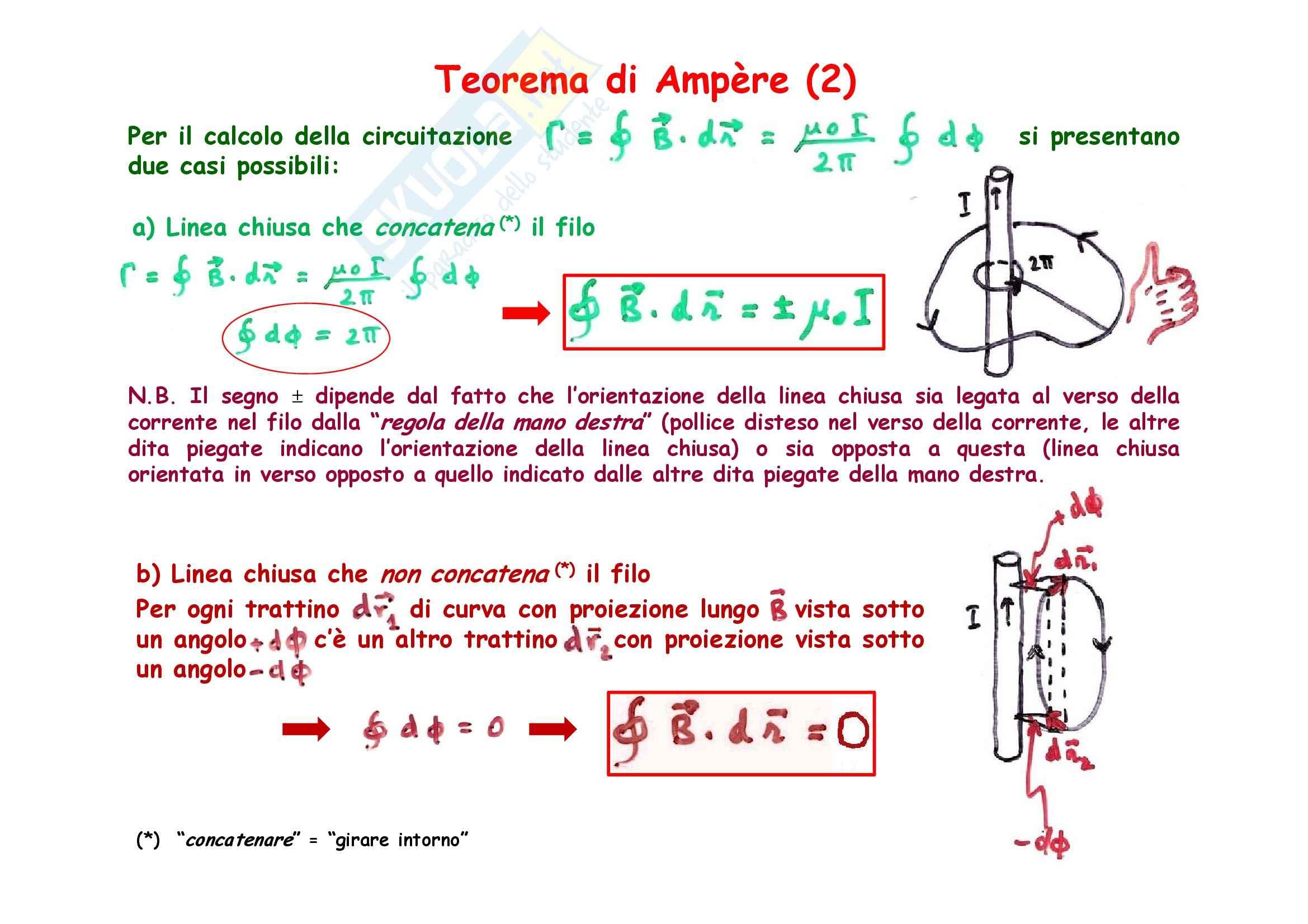 Fisica generale - il campo magnetico e il Teorema di Ampere Pag. 31