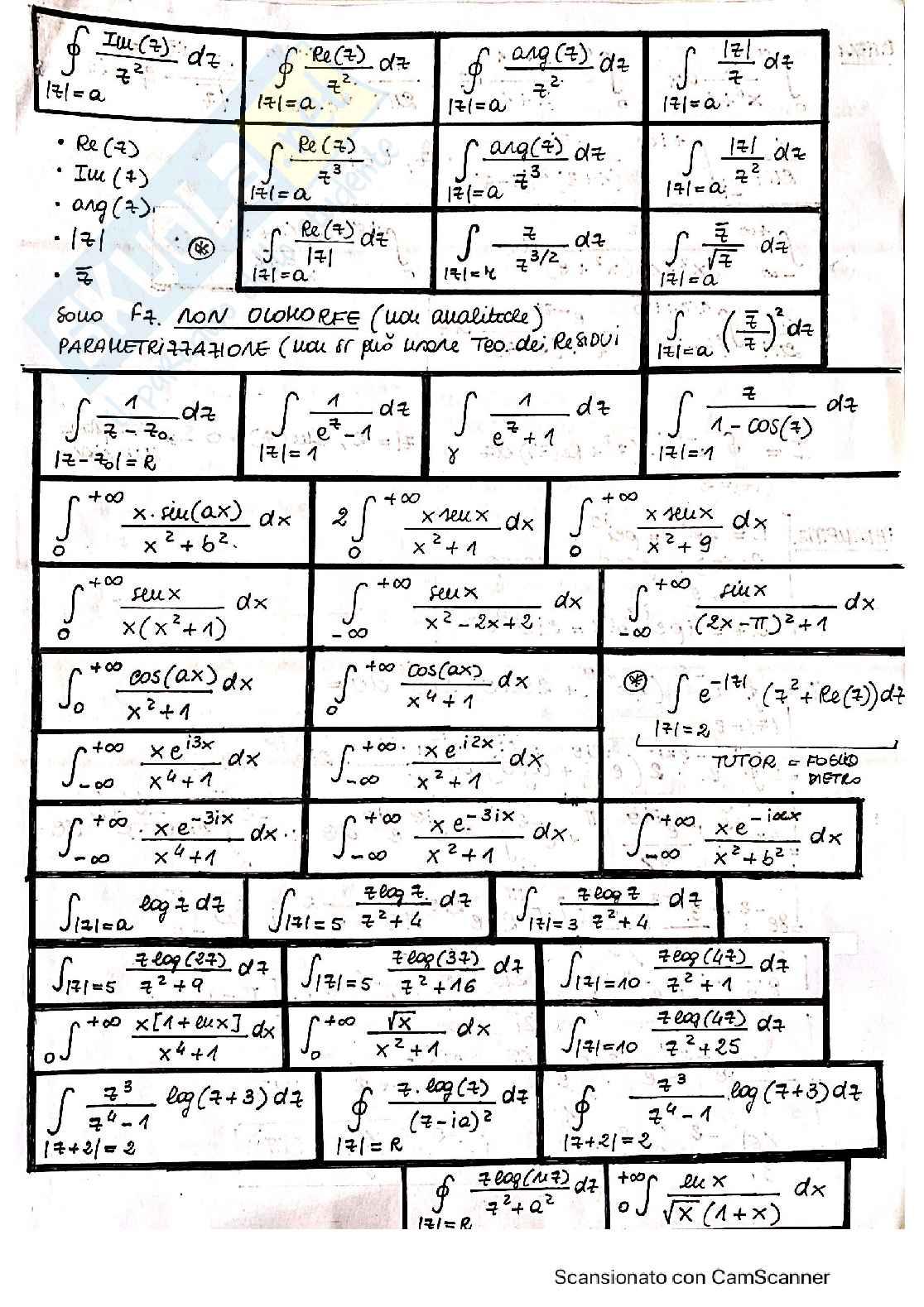 Metodi Matematici per l'energetica, Mostacci, esami e esercitazioni
