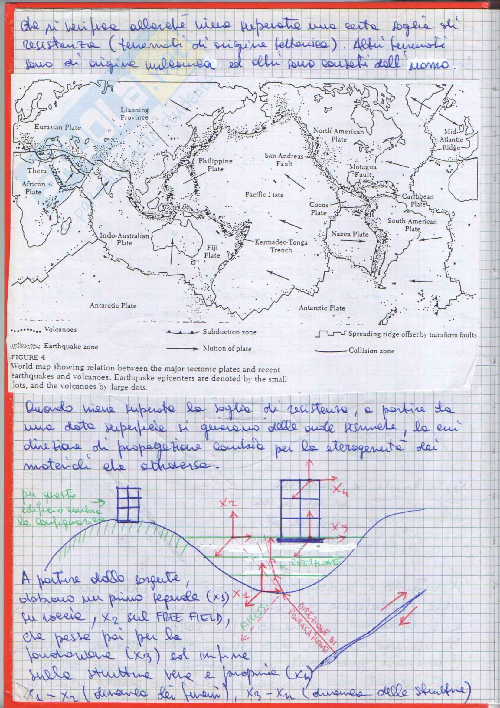 Costruzioni in zona sismica, Appunti Pag. 2