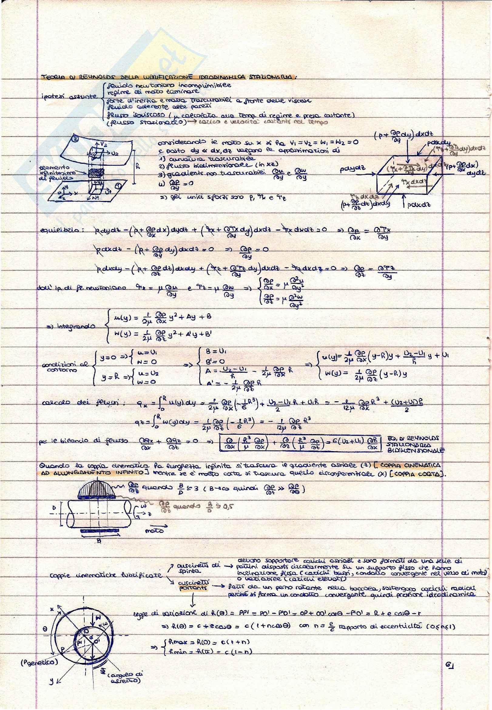 Lezioni, Meccanica Applicata alle Macchine Pag. 6