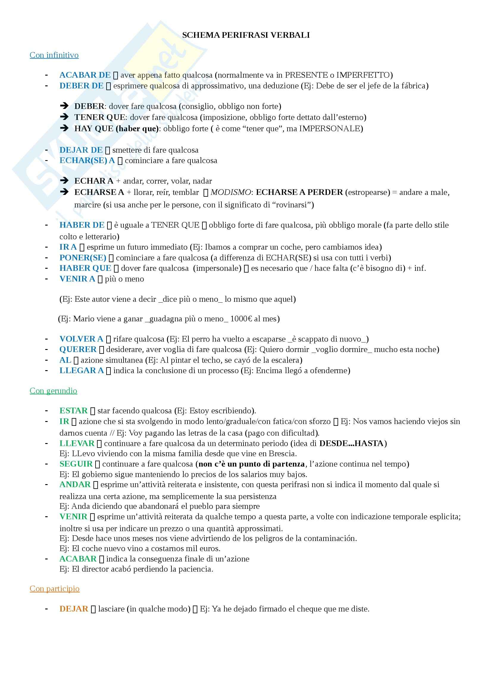 Lingua spagnola - schema sulla perifrasi verbale