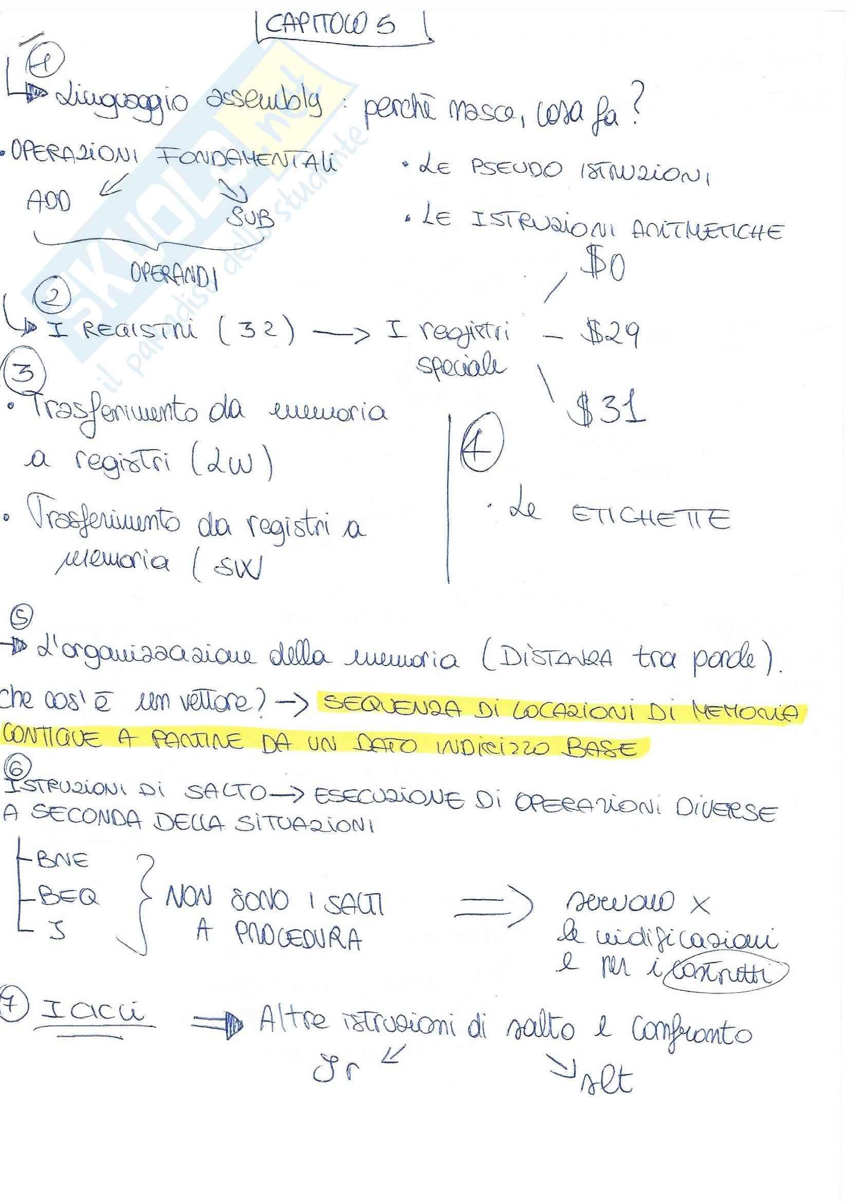 Calcolatori Elettronici Pag. 16