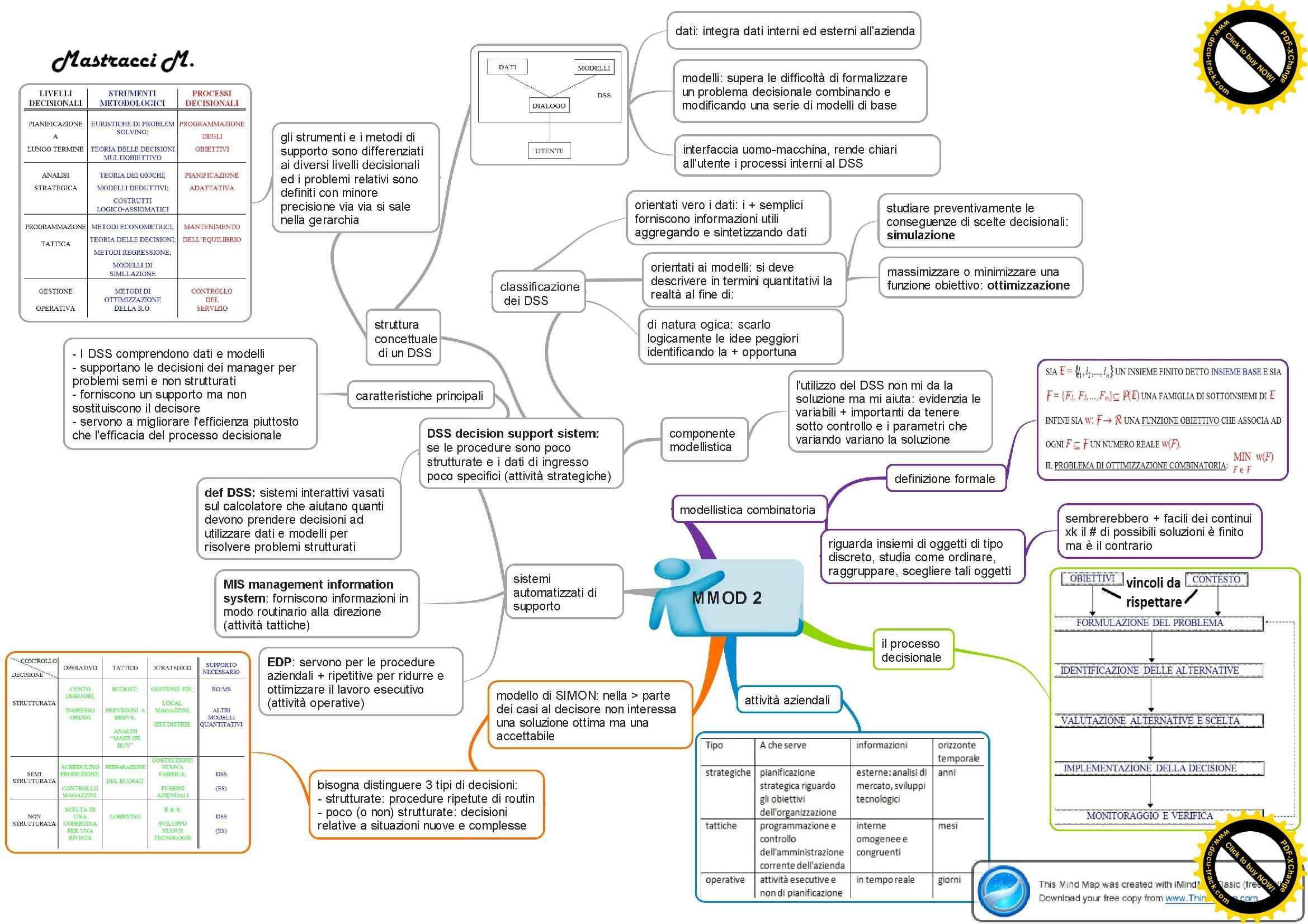 Metodi e Modelli di ottimizzazione discreta  - MMOD 2