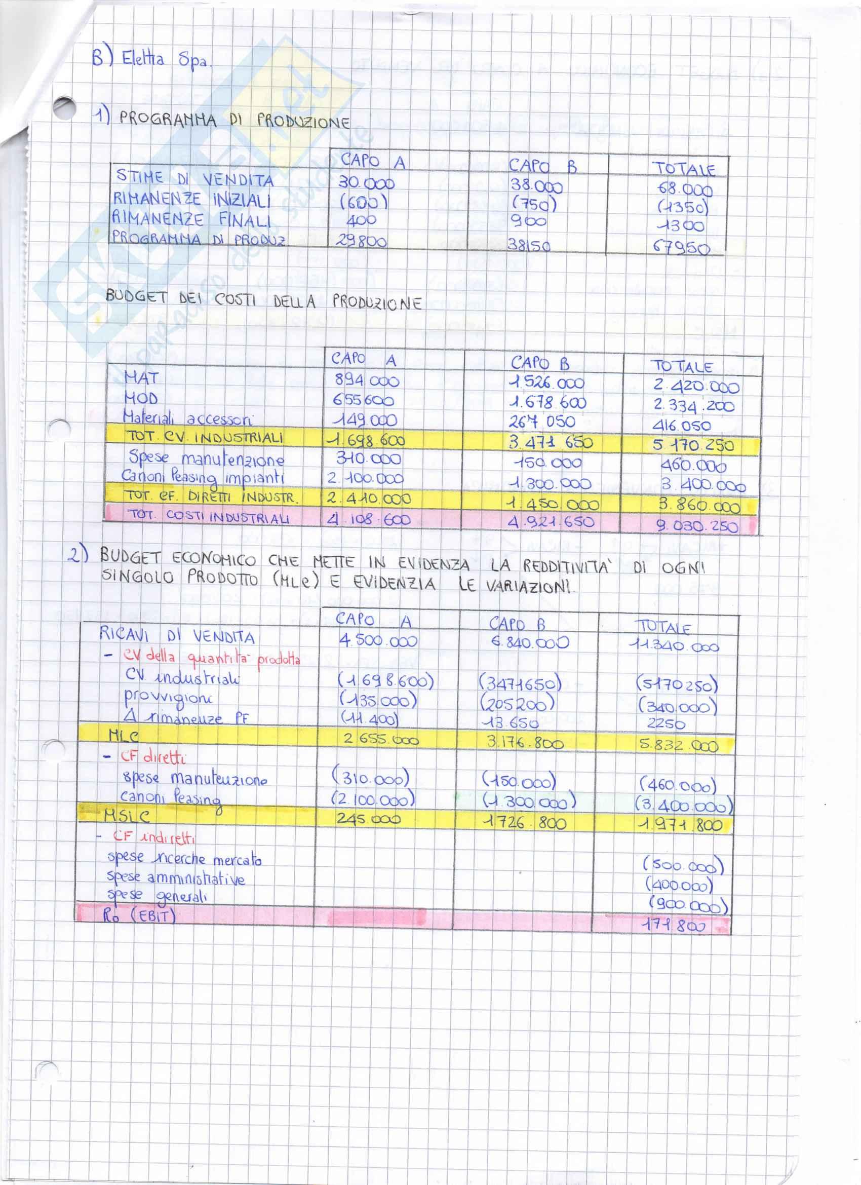 Appelli svolti di Controllo di Gestione Pag. 11