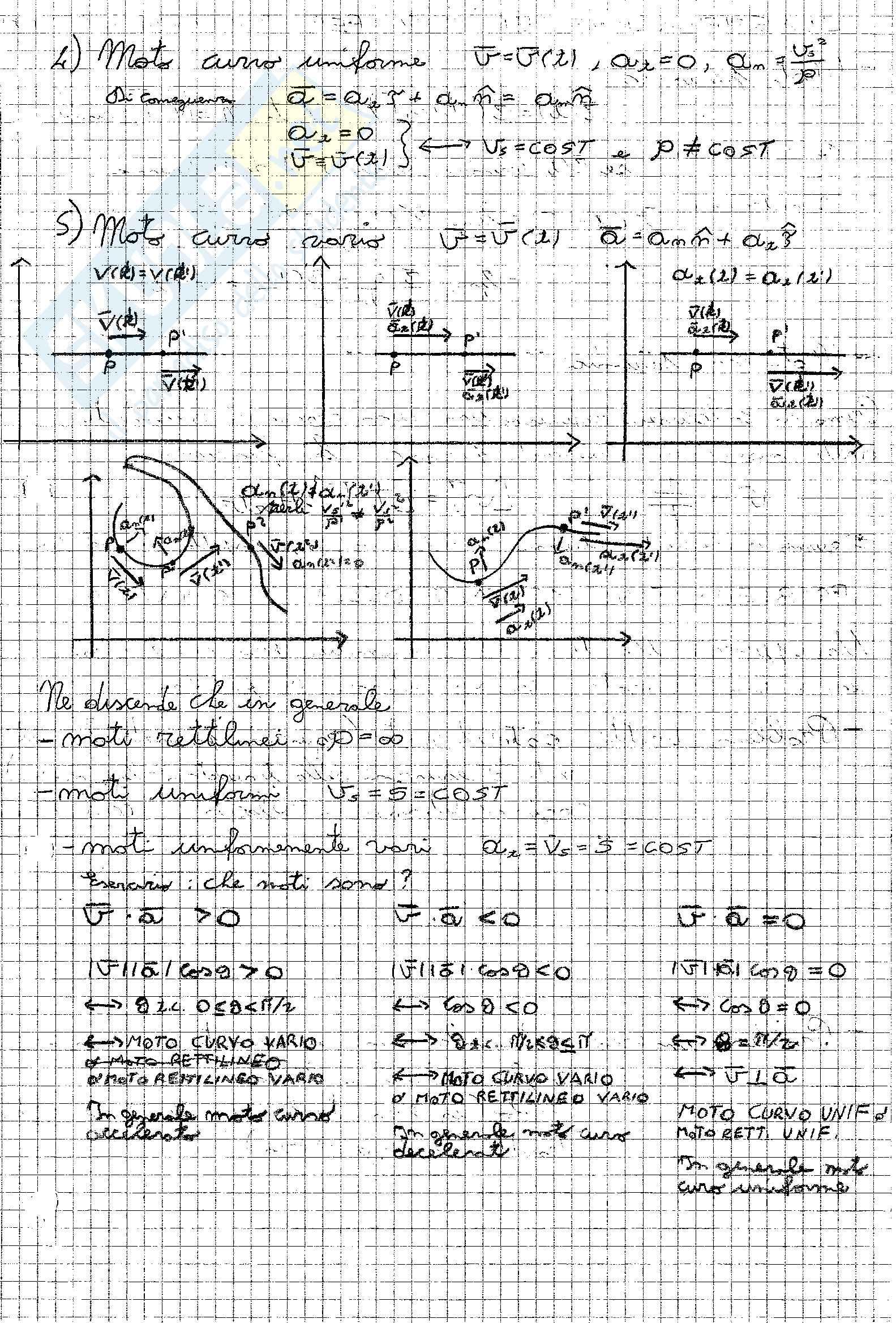 Fisica generale - meccanica e termodinamica Pag. 21