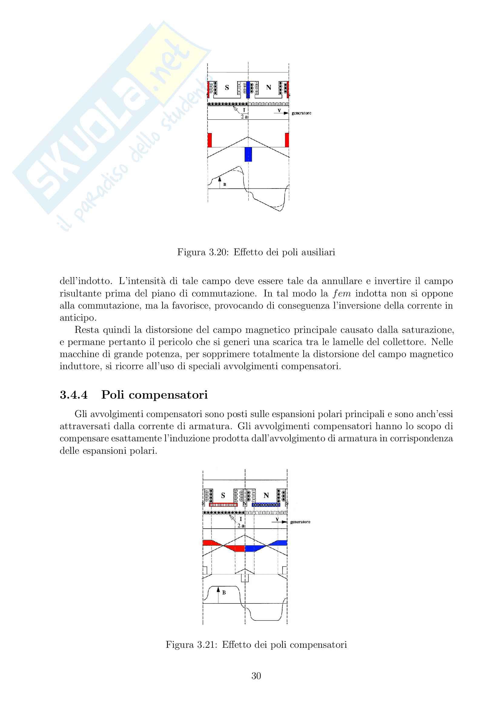 Appunti di Macchine ed azionamenti elettrici [MAE] Pag. 31