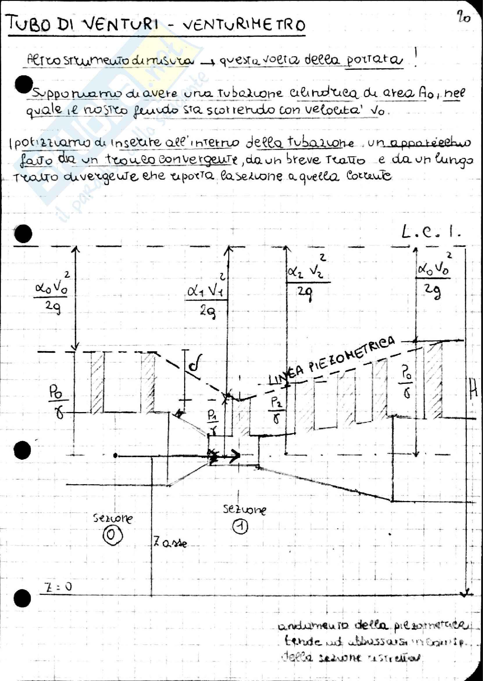 Teorema di Bernoulli, Idraulica Pag. 41