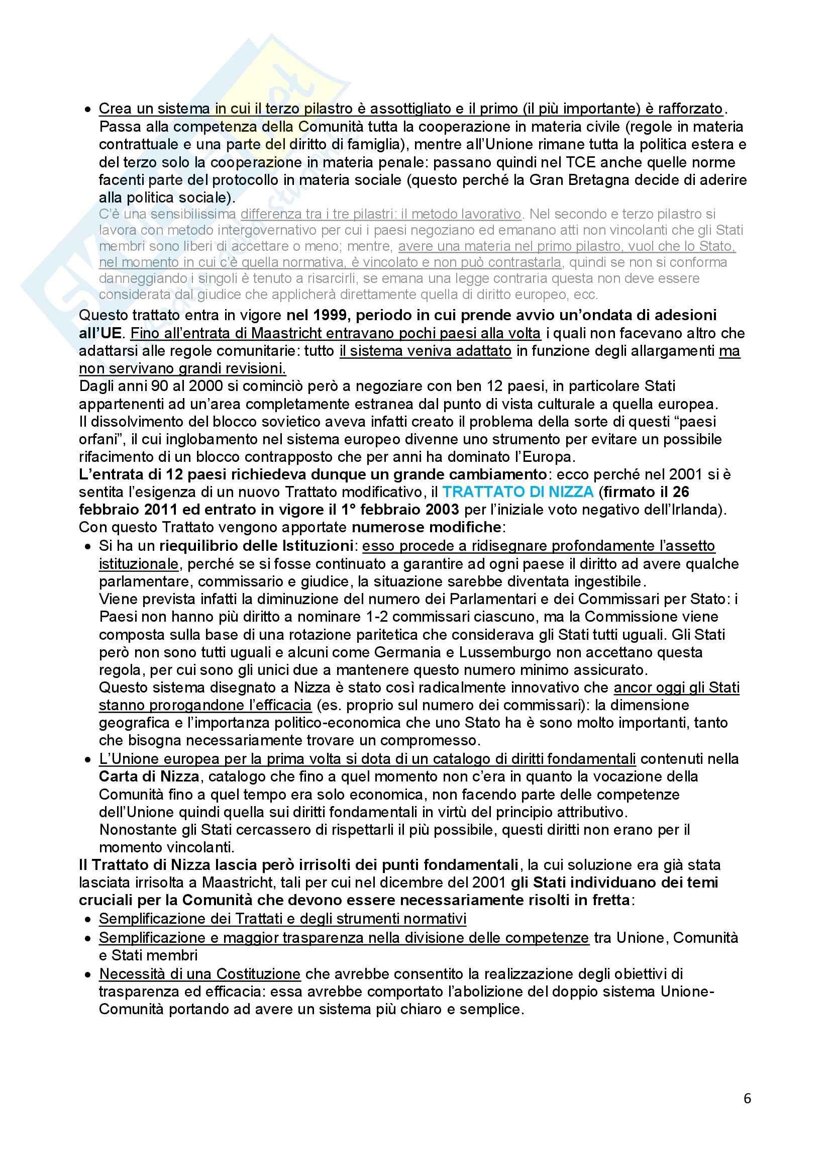 Riassunto esame Diritto dell'Unione Europea, prof. Baruffi, libro consigliato Tesauro Pag. 6