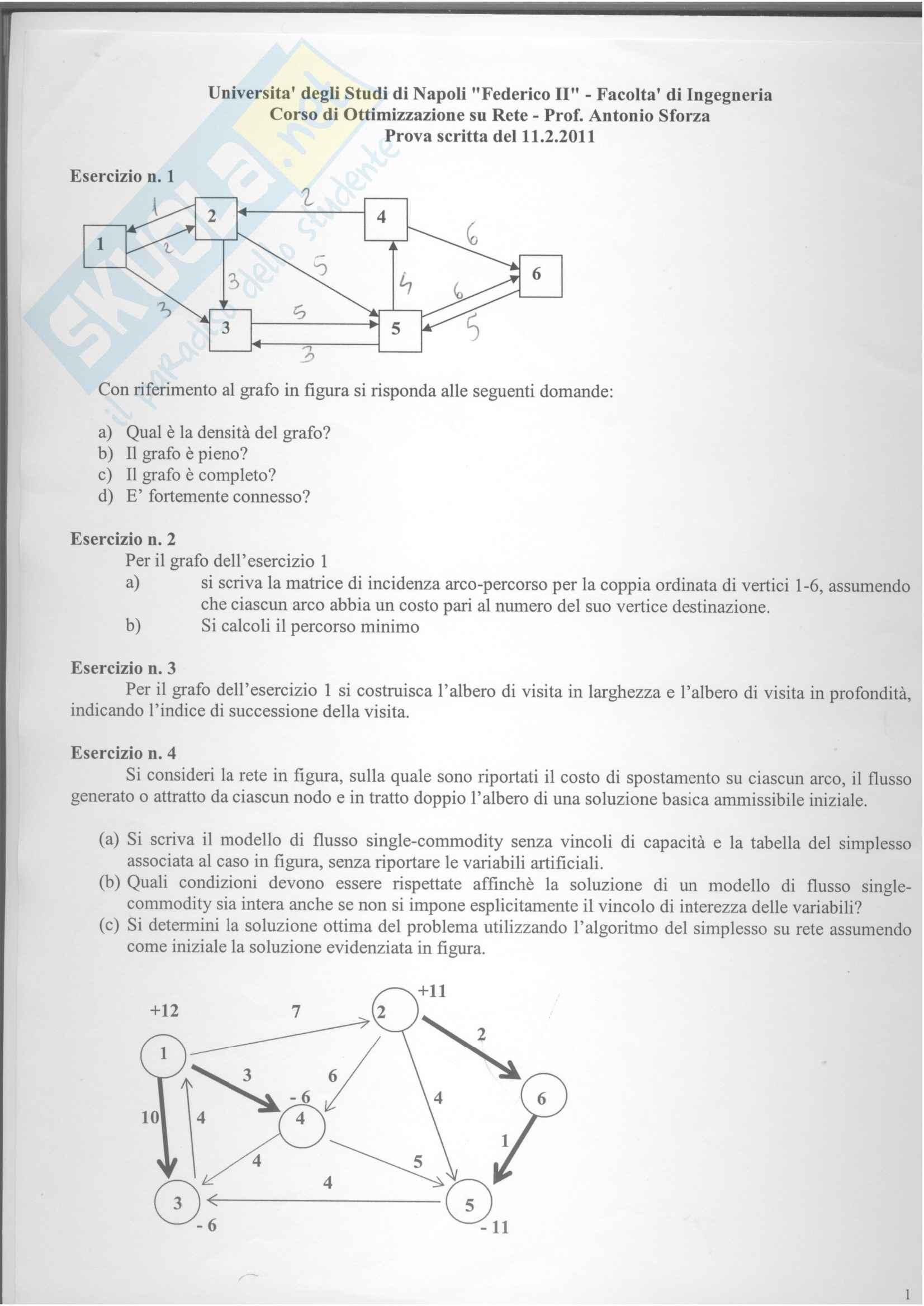 Ottimizzazione su rete - Esercizi