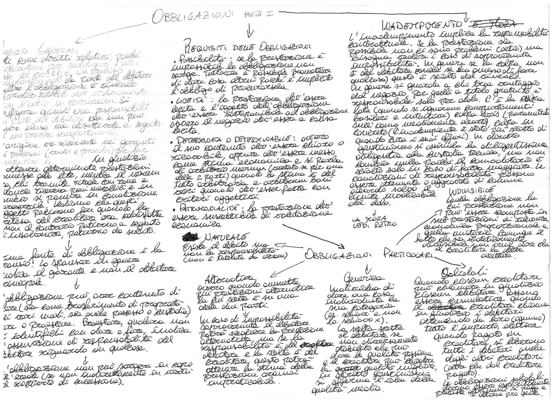 Diritto romano - Obbligazioni